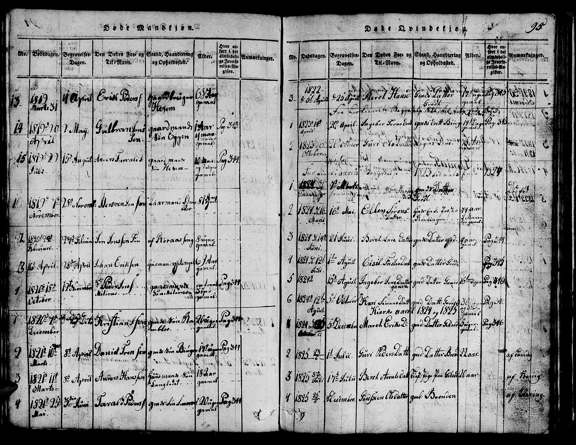 SAT, Ministerialprotokoller, klokkerbøker og fødselsregistre - Sør-Trøndelag, 685/L0976: Klokkerbok nr. 685C01, 1817-1878, s. 95