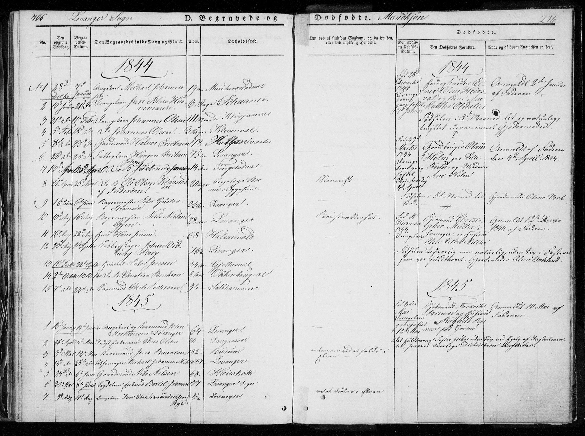 SAT, Ministerialprotokoller, klokkerbøker og fødselsregistre - Nord-Trøndelag, 720/L0183: Ministerialbok nr. 720A01, 1836-1855, s. 216