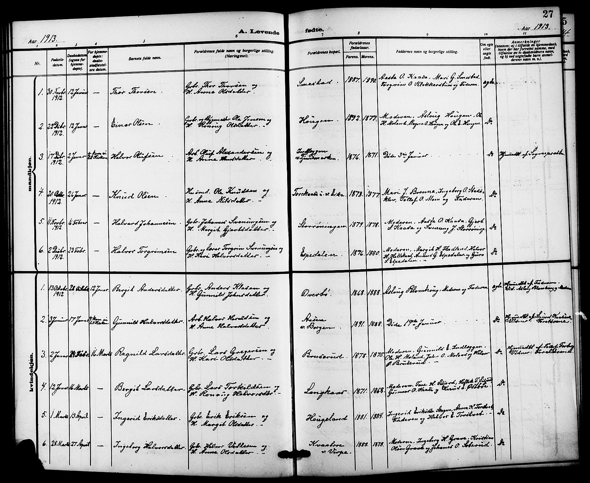 SAKO, Bø kirkebøker, G/Ga/L0007: Klokkerbok nr. 7, 1909-1924, s. 27