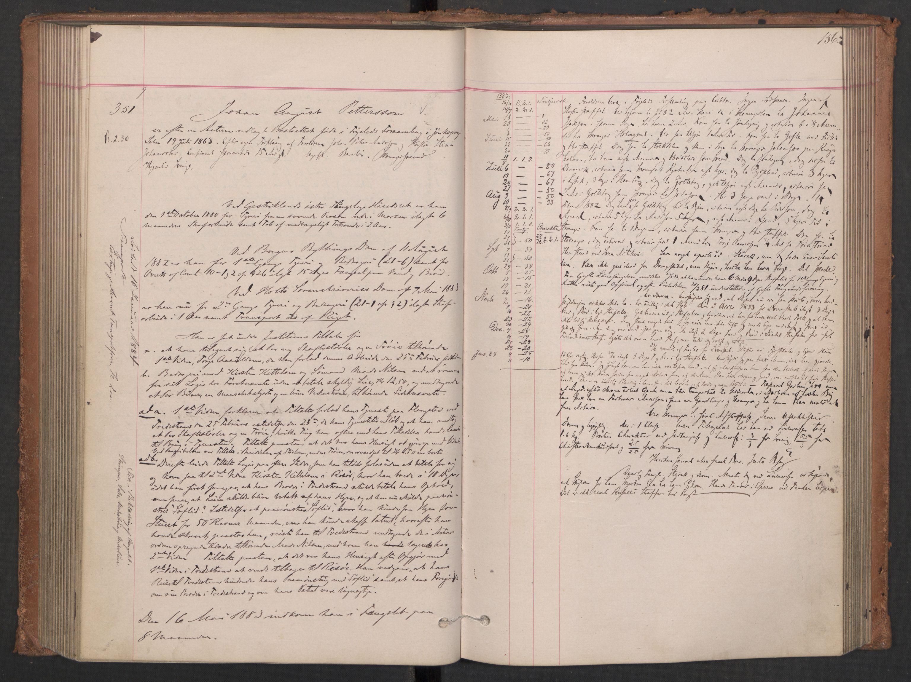 RA, Botsfengslet, D/Db/Dbb/L0021: 196g - 484g, 1882-1884, s. 156