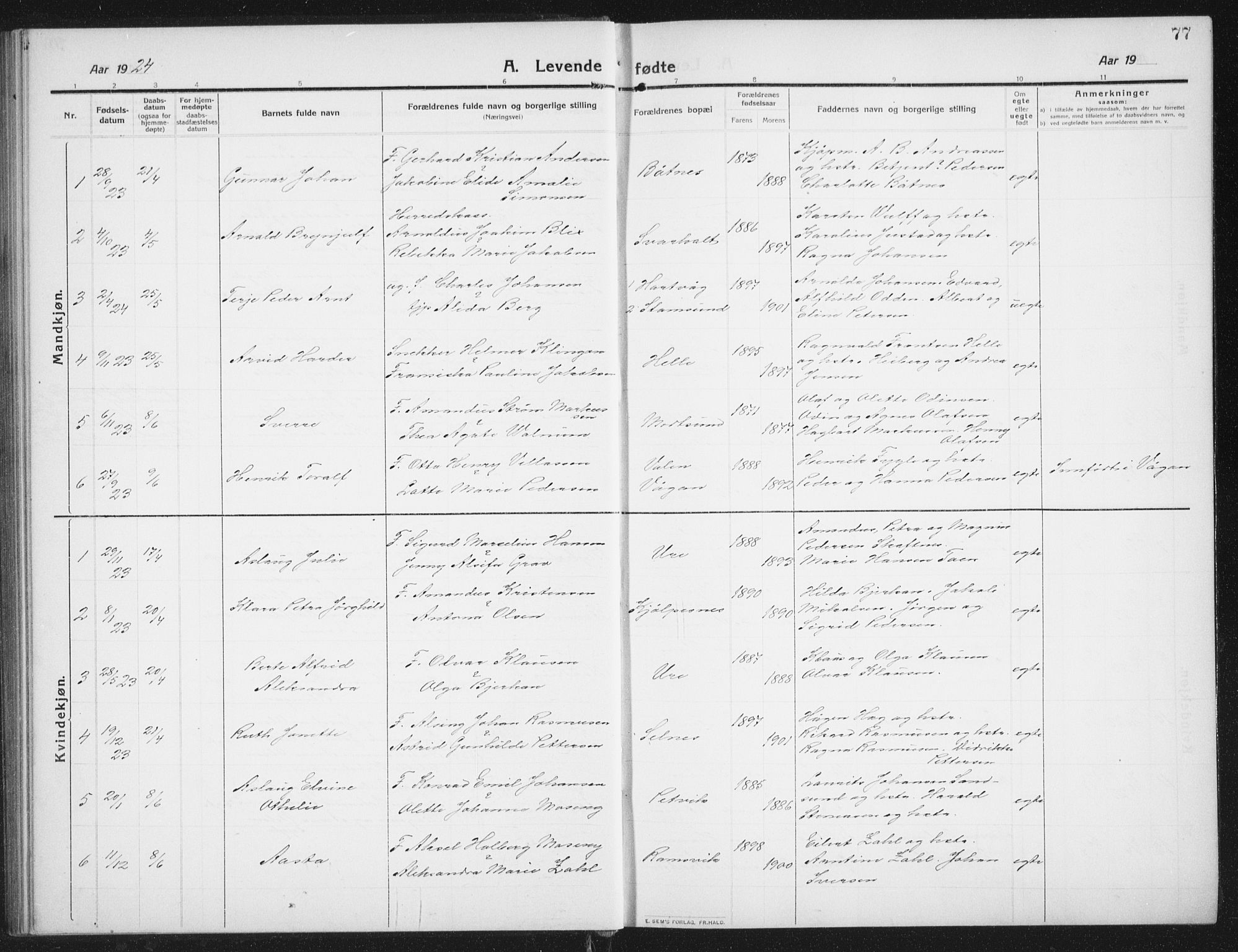 SAT, Ministerialprotokoller, klokkerbøker og fødselsregistre - Nordland, 882/L1183: Klokkerbok nr. 882C01, 1911-1938, s. 77
