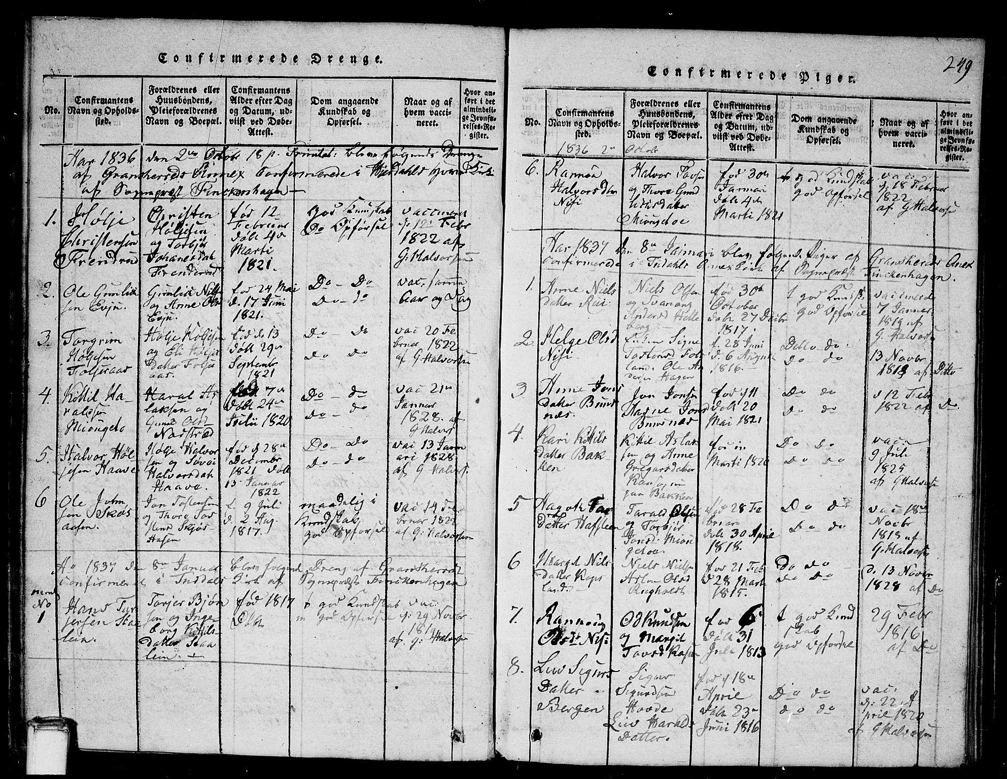 SAKO, Gransherad kirkebøker, G/Ga/L0001: Klokkerbok nr. I 1, 1815-1842, s. 249