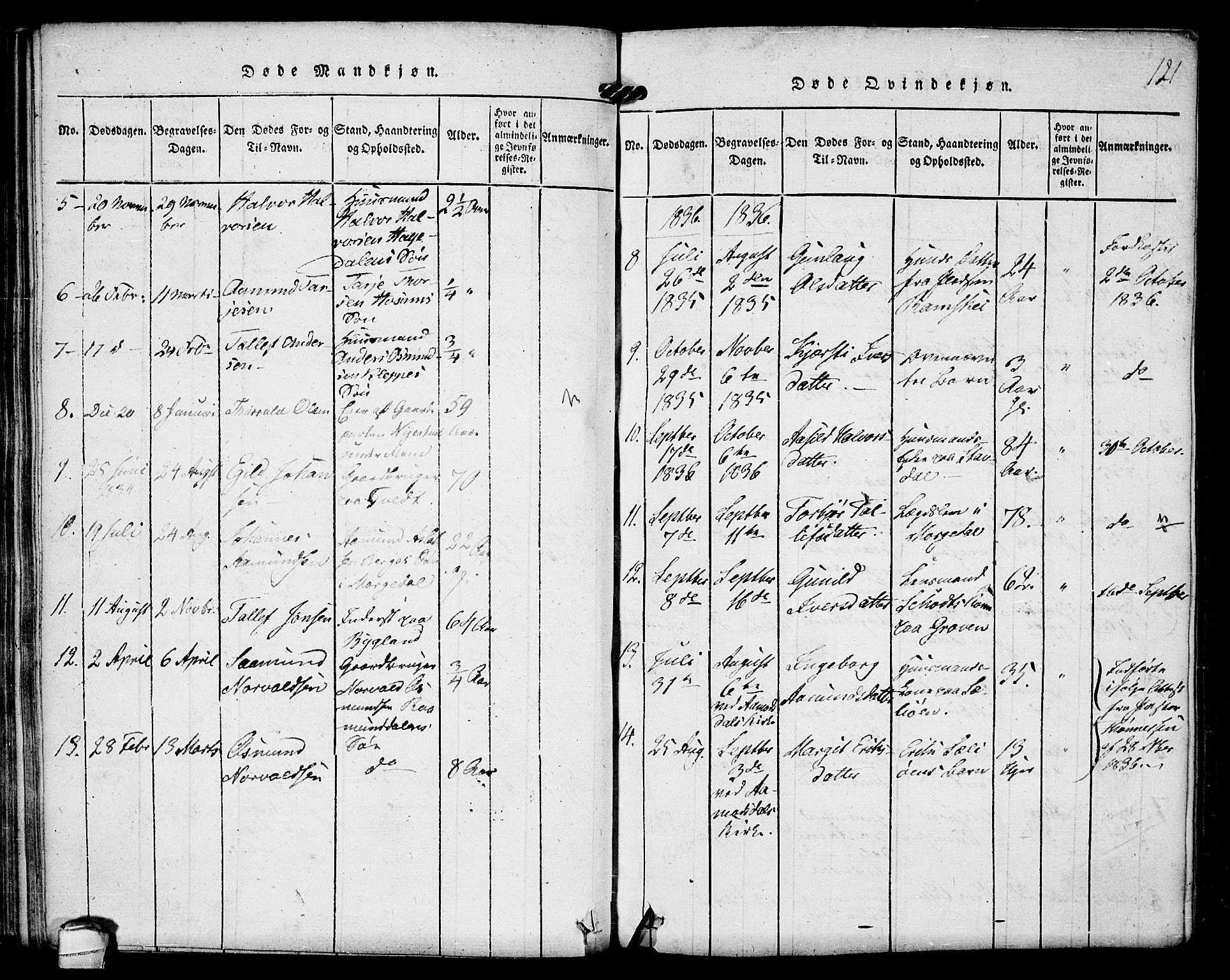 SAKO, Kviteseid kirkebøker, F/Fb/L0001: Ministerialbok nr. II 1, 1815-1836, s. 121