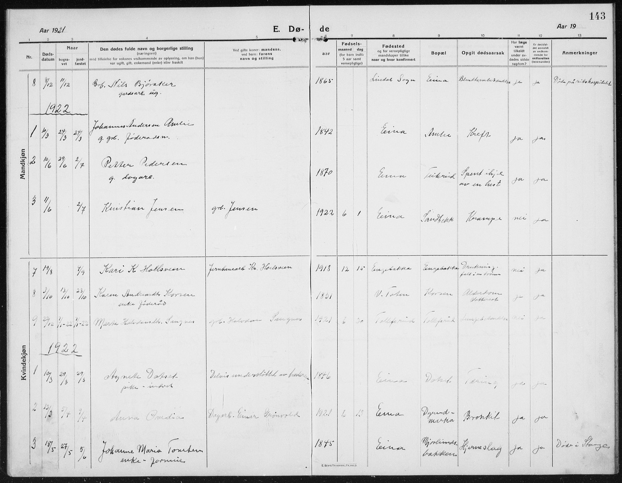 SAH, Kolbu prestekontor, Klokkerbok nr. 6, 1916-1934, s. 143