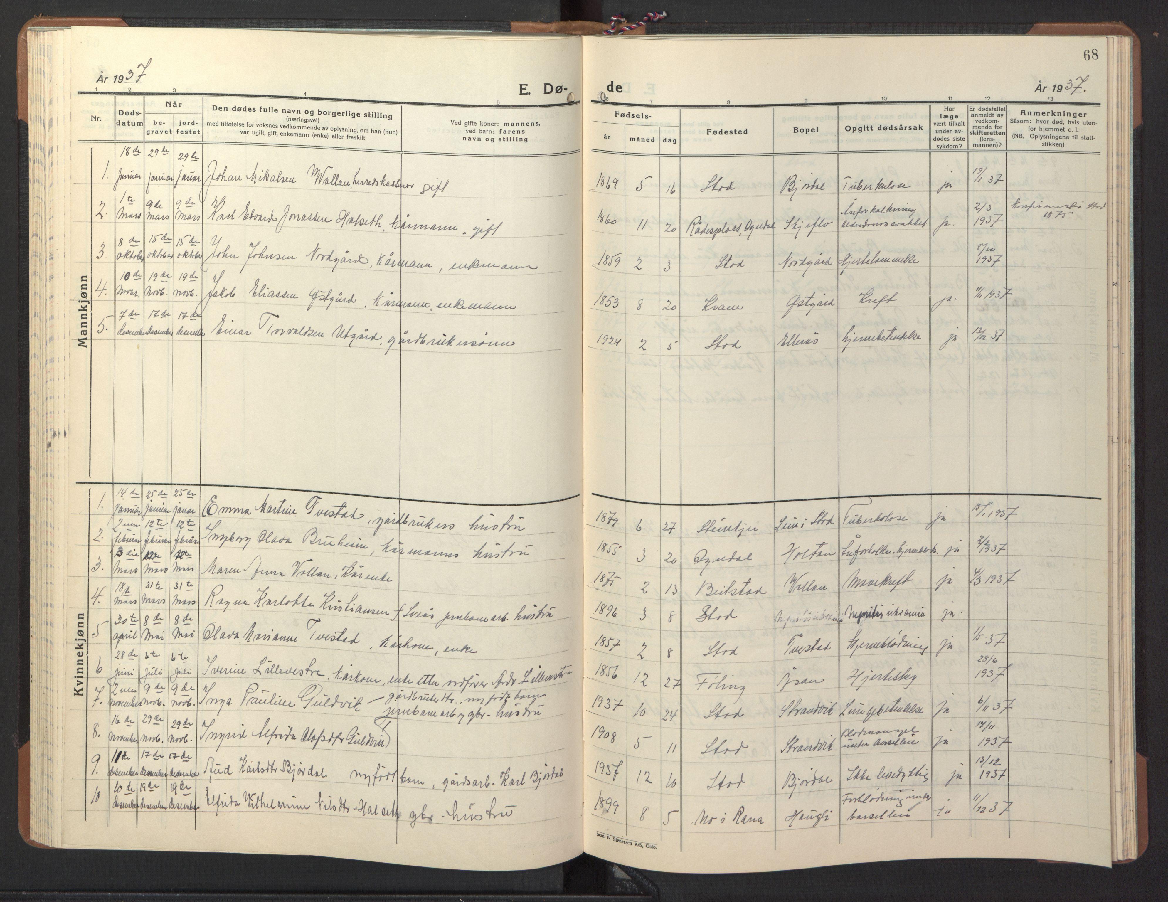 SAT, Ministerialprotokoller, klokkerbøker og fødselsregistre - Nord-Trøndelag, 746/L0456: Klokkerbok nr. 746C02, 1936-1948, s. 68
