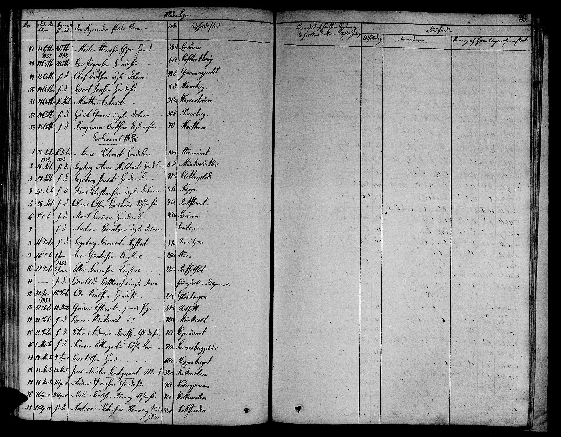 SAT, Ministerialprotokoller, klokkerbøker og fødselsregistre - Sør-Trøndelag, 606/L0286: Ministerialbok nr. 606A04 /1, 1823-1840, s. 483