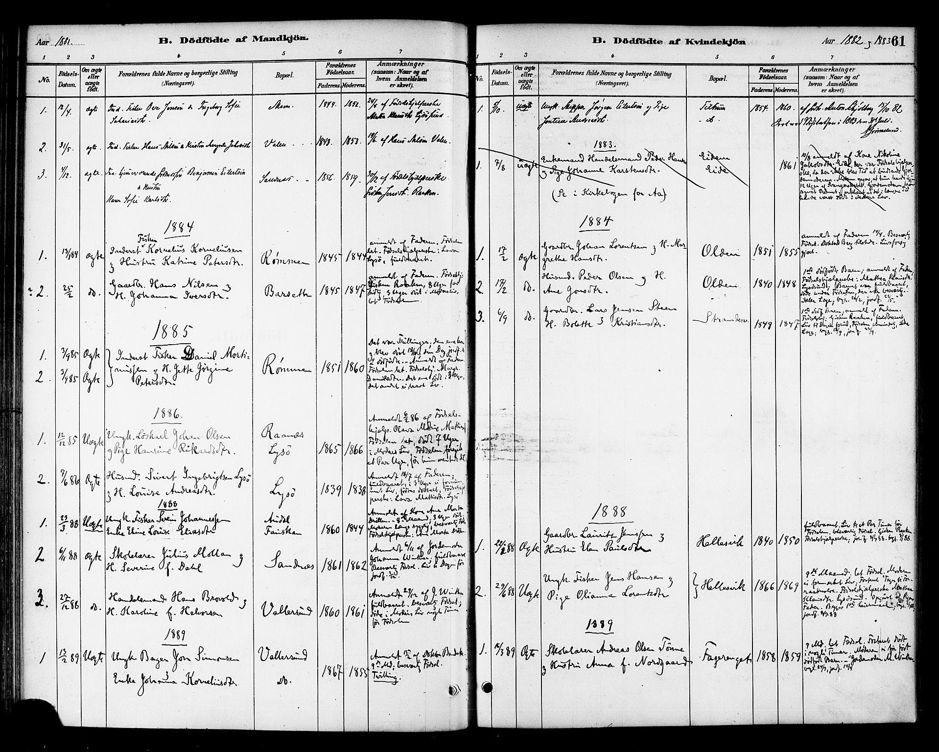 SAT, Ministerialprotokoller, klokkerbøker og fødselsregistre - Sør-Trøndelag, 654/L0663: Ministerialbok nr. 654A01, 1880-1894, s. 61