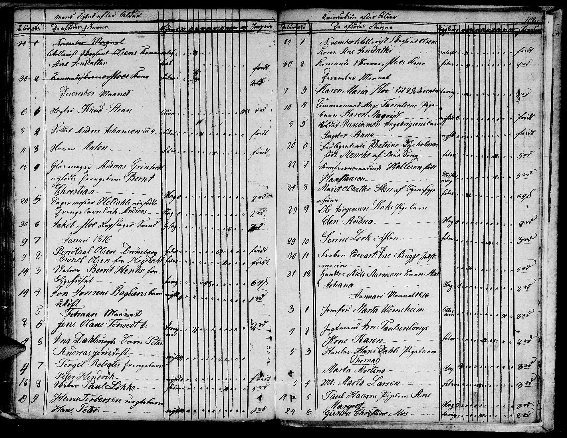 SAT, Ministerialprotokoller, klokkerbøker og fødselsregistre - Sør-Trøndelag, 601/L0040: Ministerialbok nr. 601A08, 1783-1818, s. 108