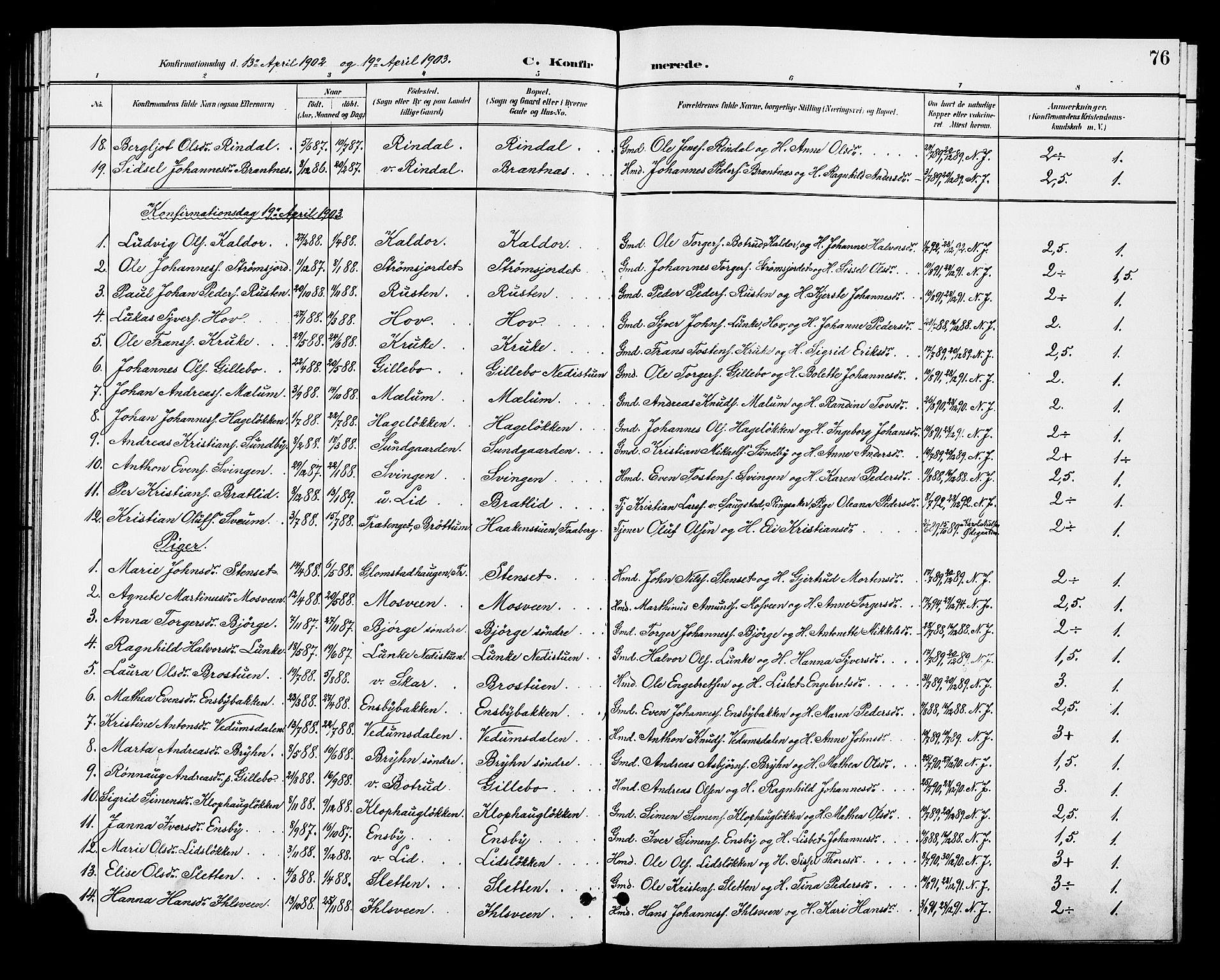 SAH, Øyer prestekontor, Klokkerbok nr. 5, 1897-1913, s. 76