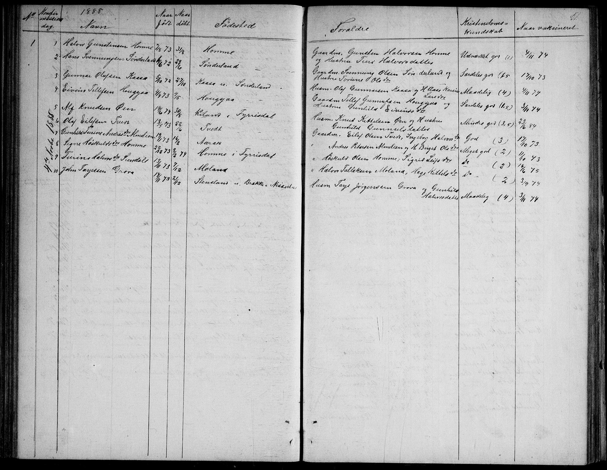 SAKO, Nissedal kirkebøker, G/Gb/L0002: Klokkerbok nr. II 2, 1863-1892, s. 51