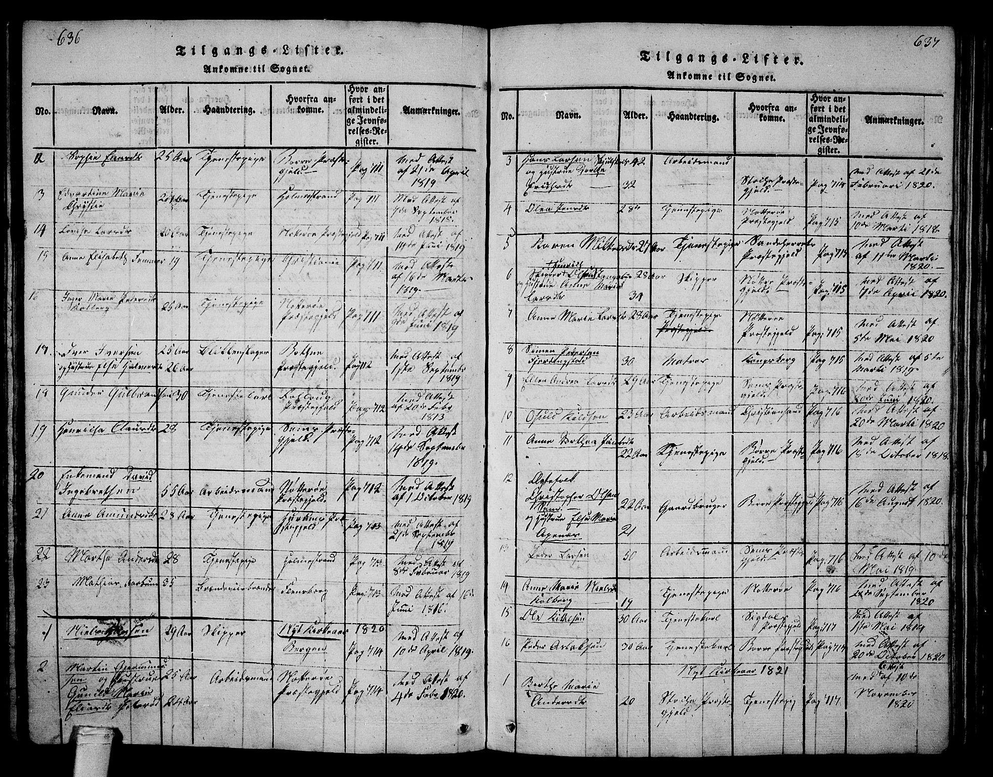 SAKO, Tønsberg kirkebøker, G/Ga/L0001: Klokkerbok nr. 1, 1813-1826, s. 636-637