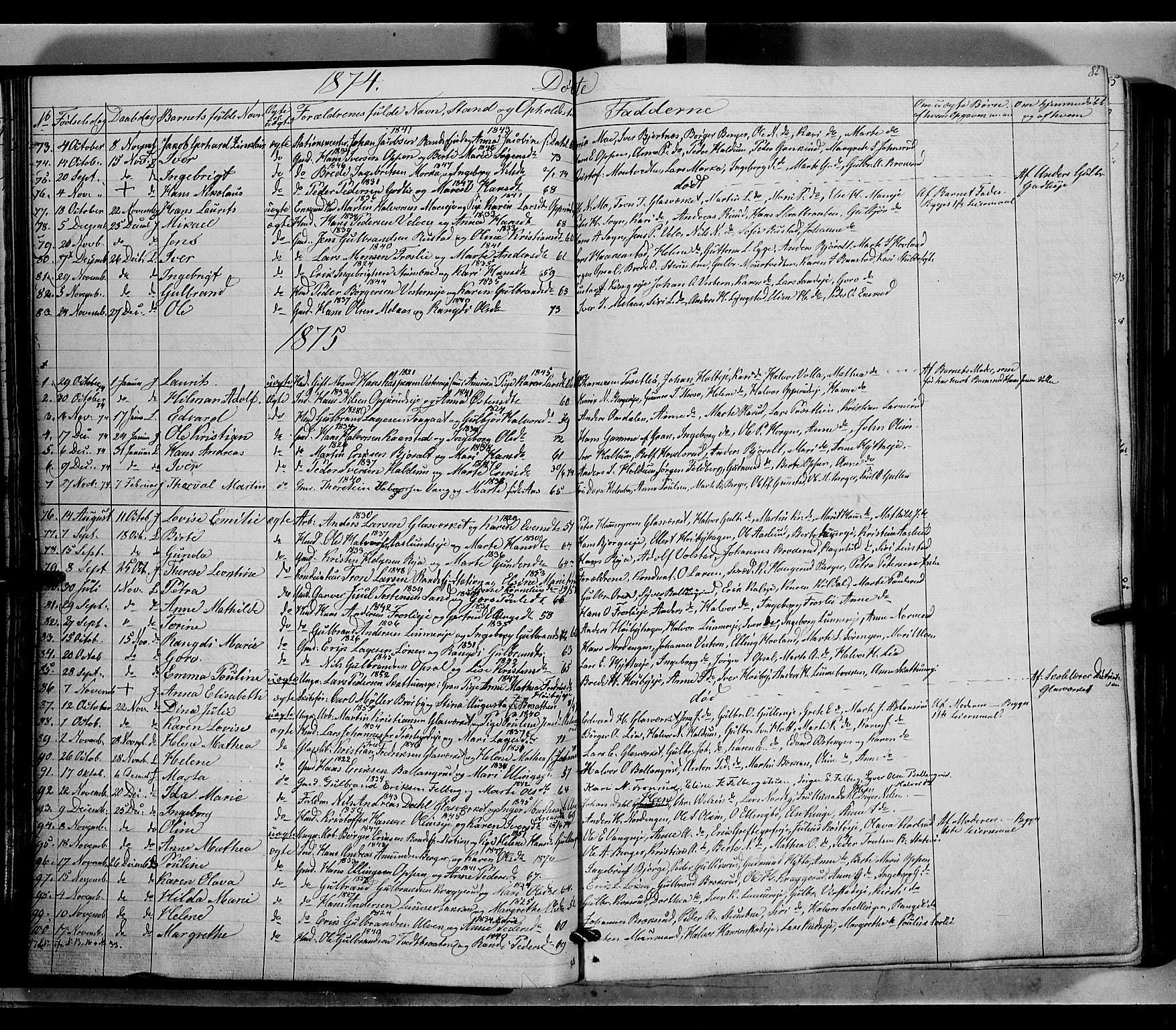 SAH, Jevnaker prestekontor, Ministerialbok nr. 7, 1858-1876, s. 82