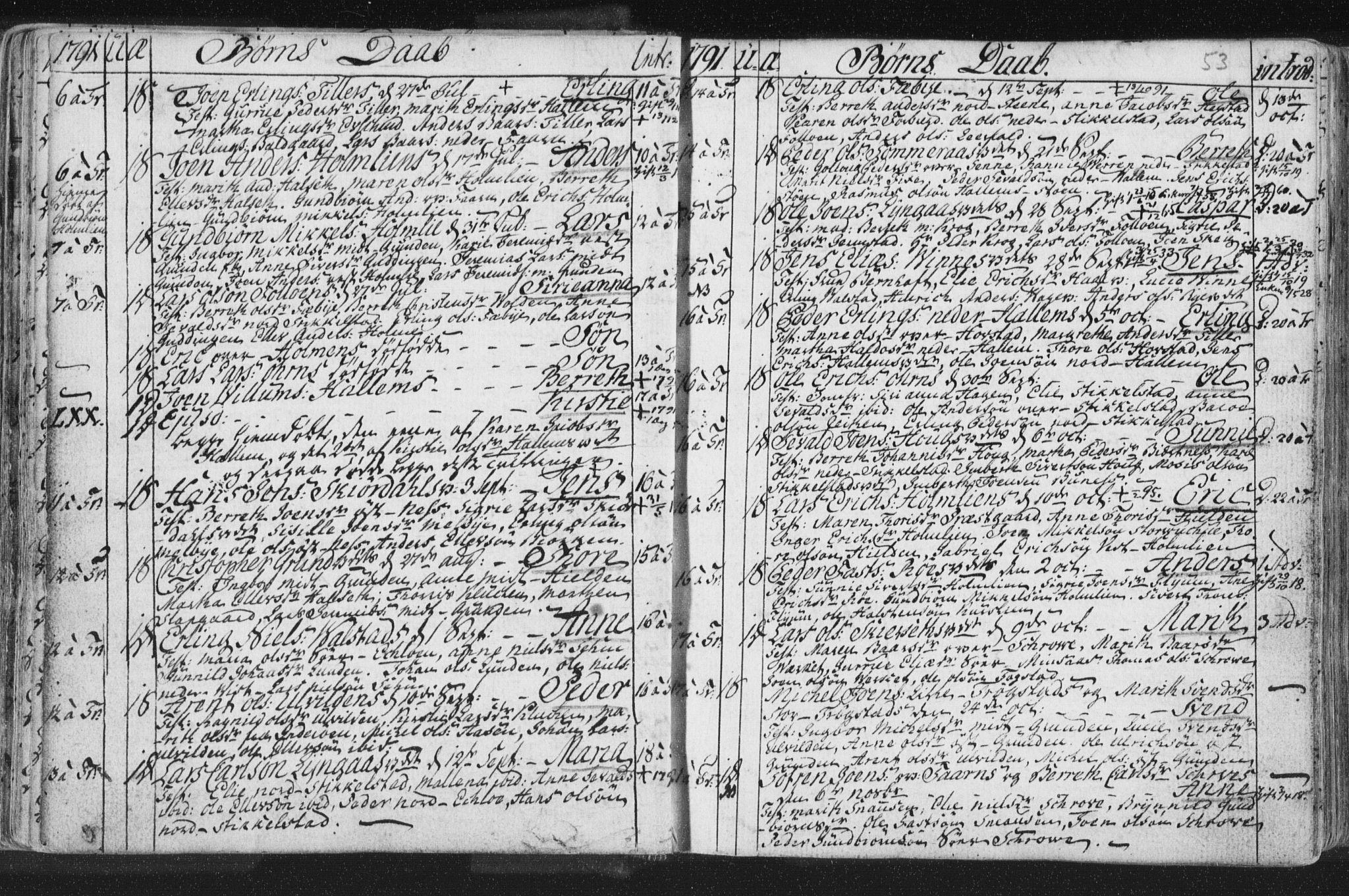 SAT, Ministerialprotokoller, klokkerbøker og fødselsregistre - Nord-Trøndelag, 723/L0232: Ministerialbok nr. 723A03, 1781-1804, s. 53
