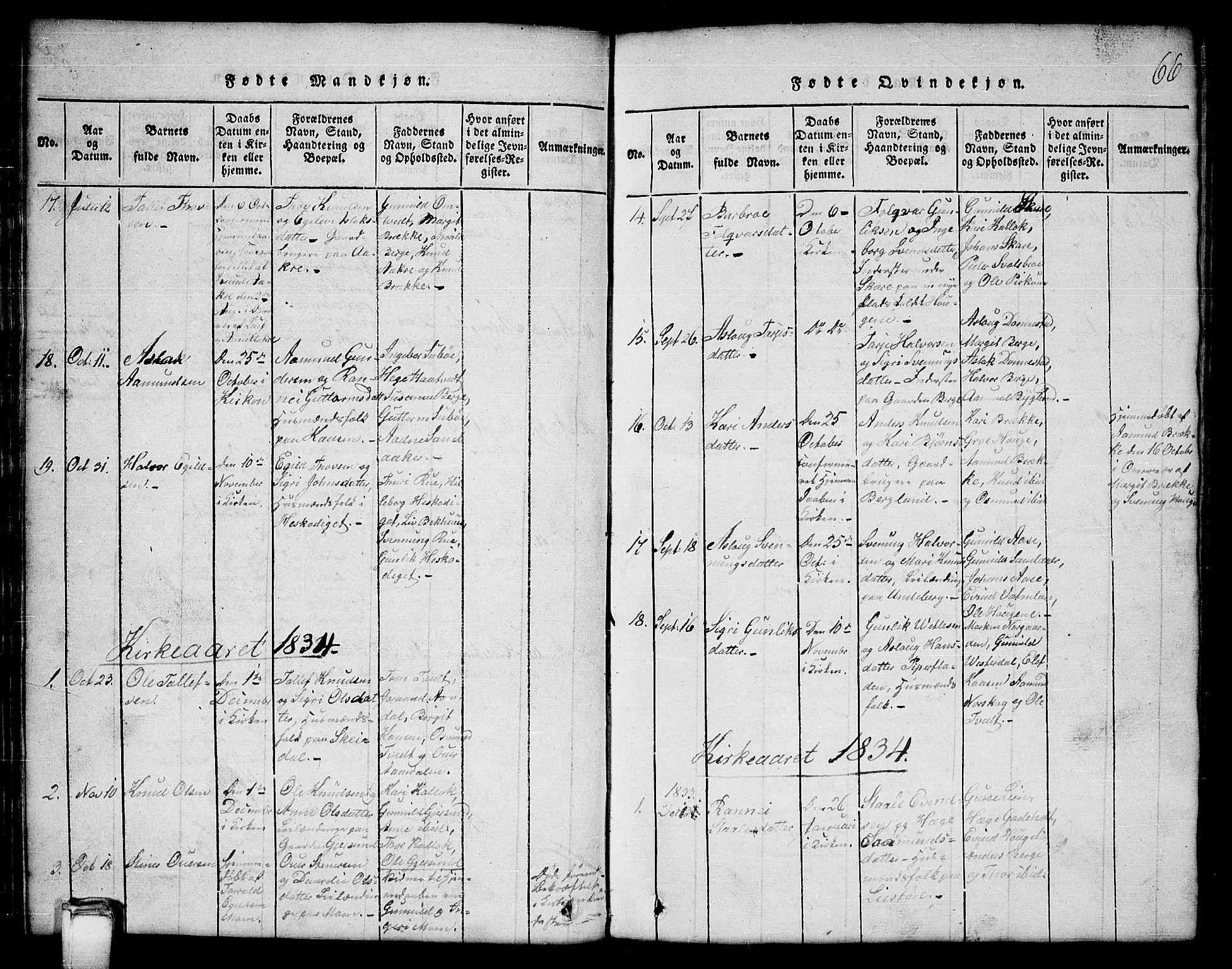 SAKO, Kviteseid kirkebøker, G/Gb/L0001: Klokkerbok nr. II 1, 1815-1842, s. 66