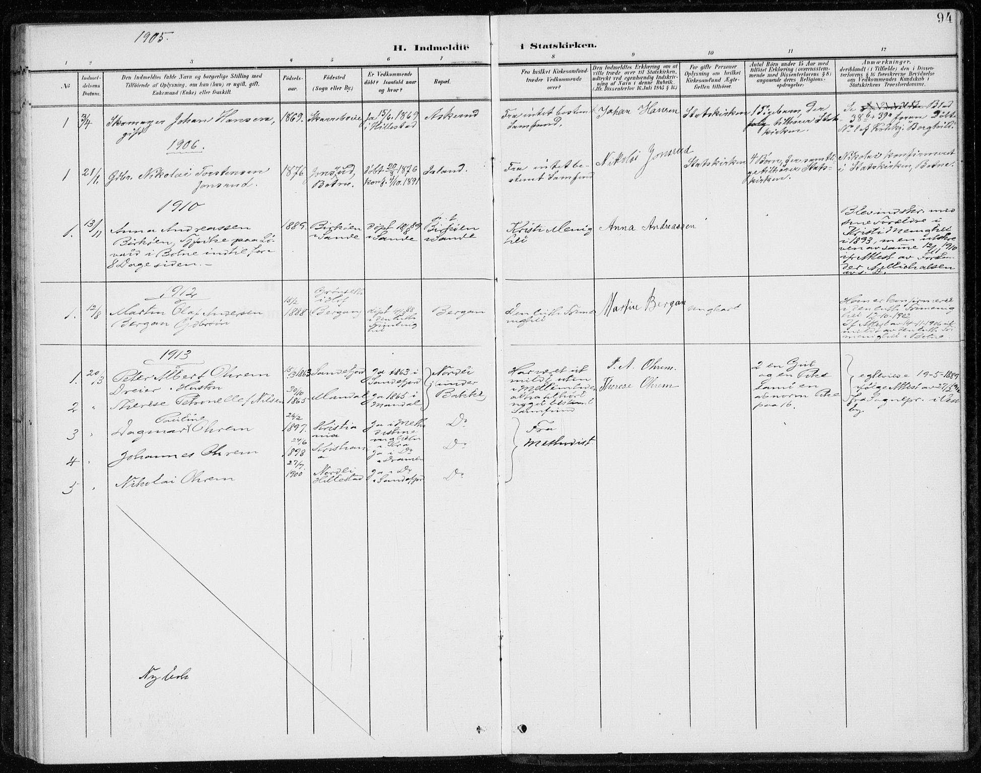 SAKO, Botne kirkebøker, F/Fb/L0002: Ministerialbok nr. II 2, 1902-1915, s. 94
