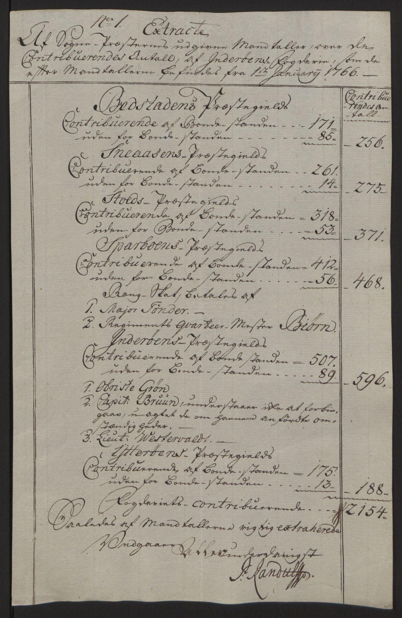 RA, Rentekammeret inntil 1814, Reviderte regnskaper, Fogderegnskap, R63/L4420: Ekstraskatten Inderøy, 1762-1772, s. 204