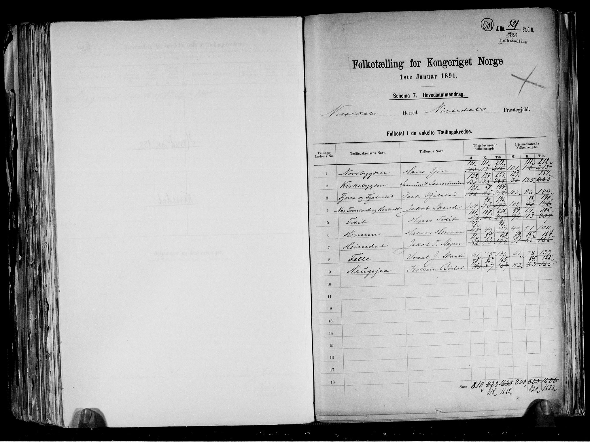 RA, Folketelling 1891 for 0830 Nissedal herred, 1891, s. 2