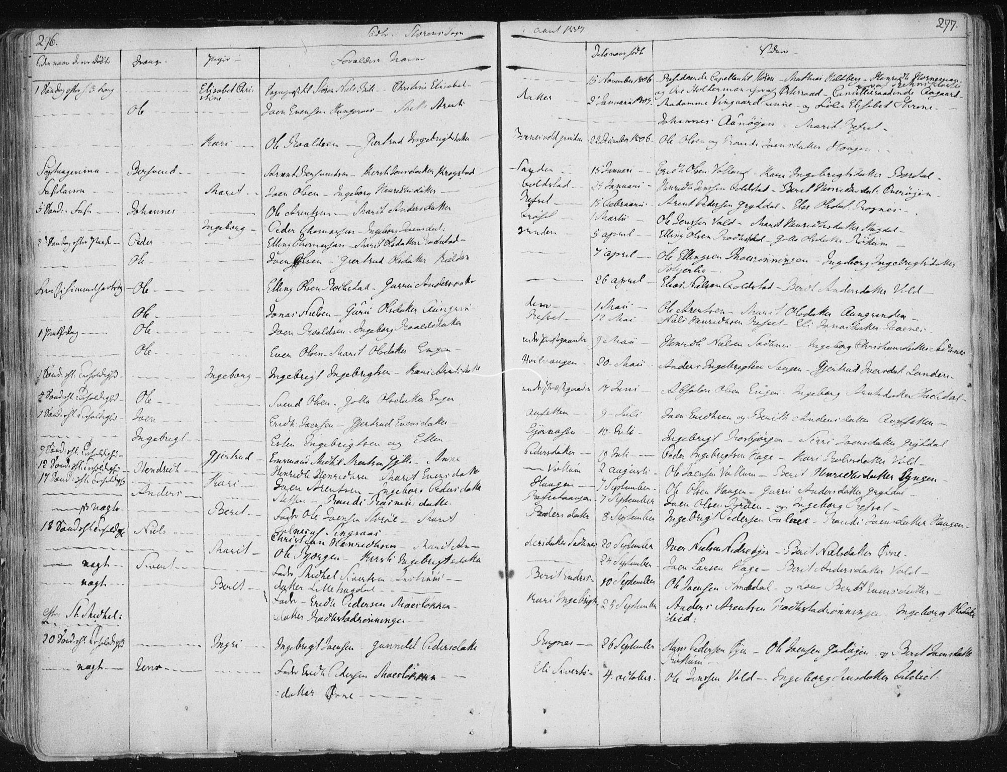 SAT, Ministerialprotokoller, klokkerbøker og fødselsregistre - Sør-Trøndelag, 687/L0992: Ministerialbok nr. 687A03 /1, 1788-1815, s. 276-277