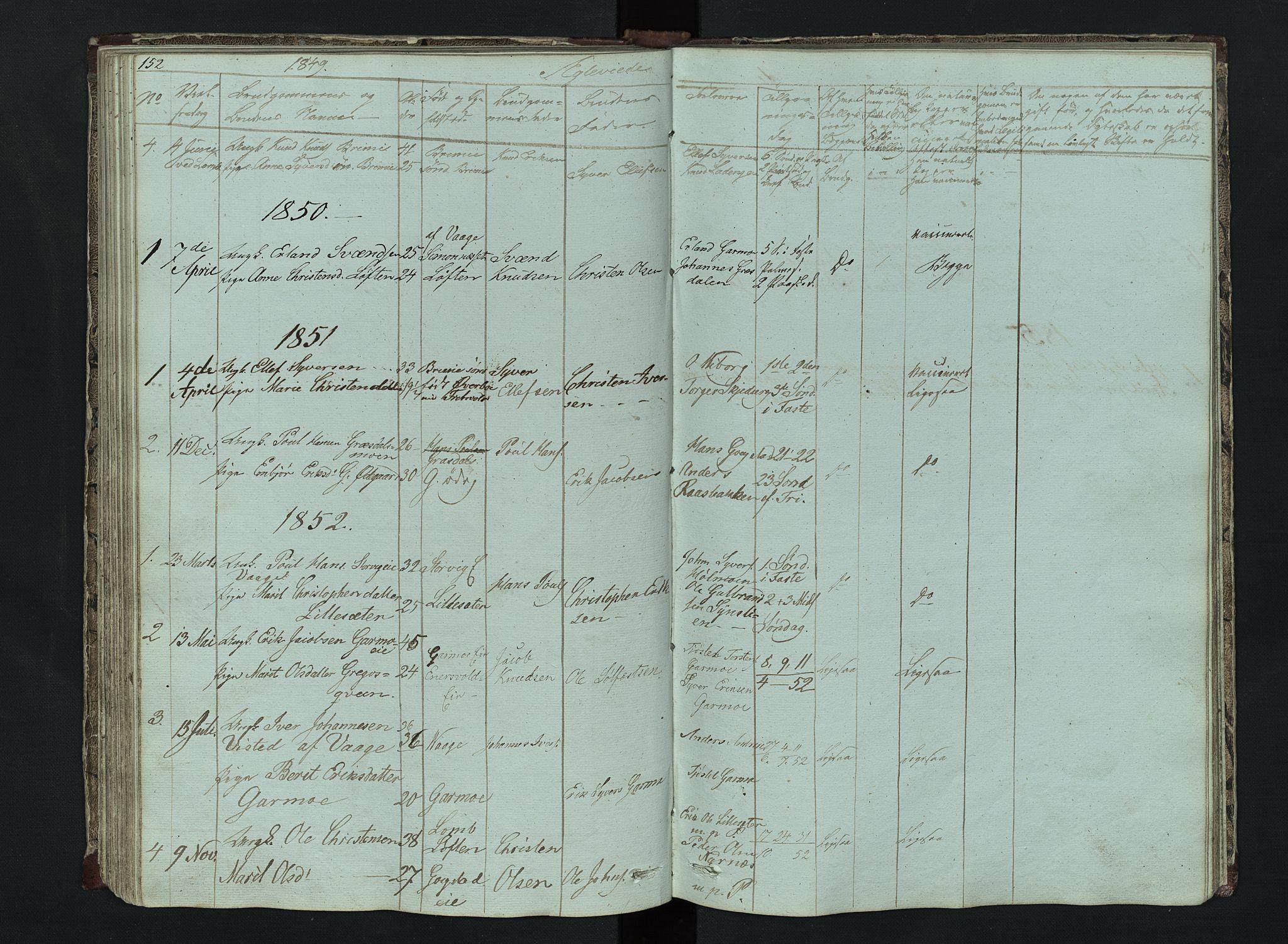 SAH, Lom prestekontor, L/L0014: Klokkerbok nr. 14, 1845-1876, s. 152-153