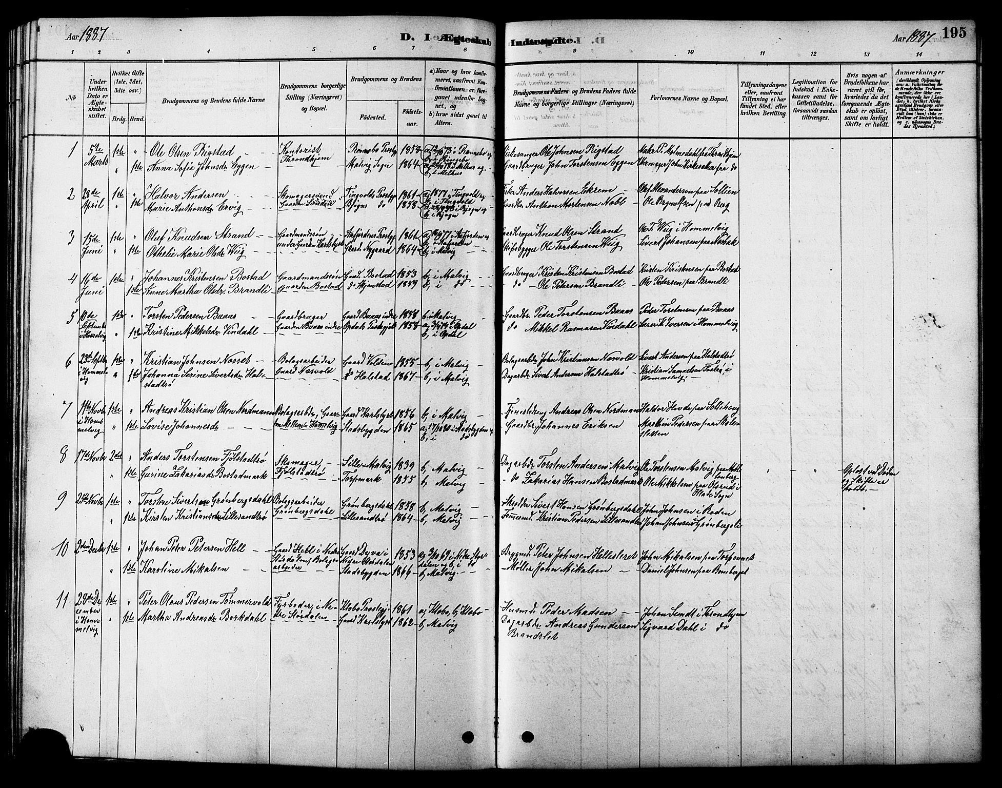 SAT, Ministerialprotokoller, klokkerbøker og fødselsregistre - Sør-Trøndelag, 616/L0423: Klokkerbok nr. 616C06, 1878-1903, s. 195