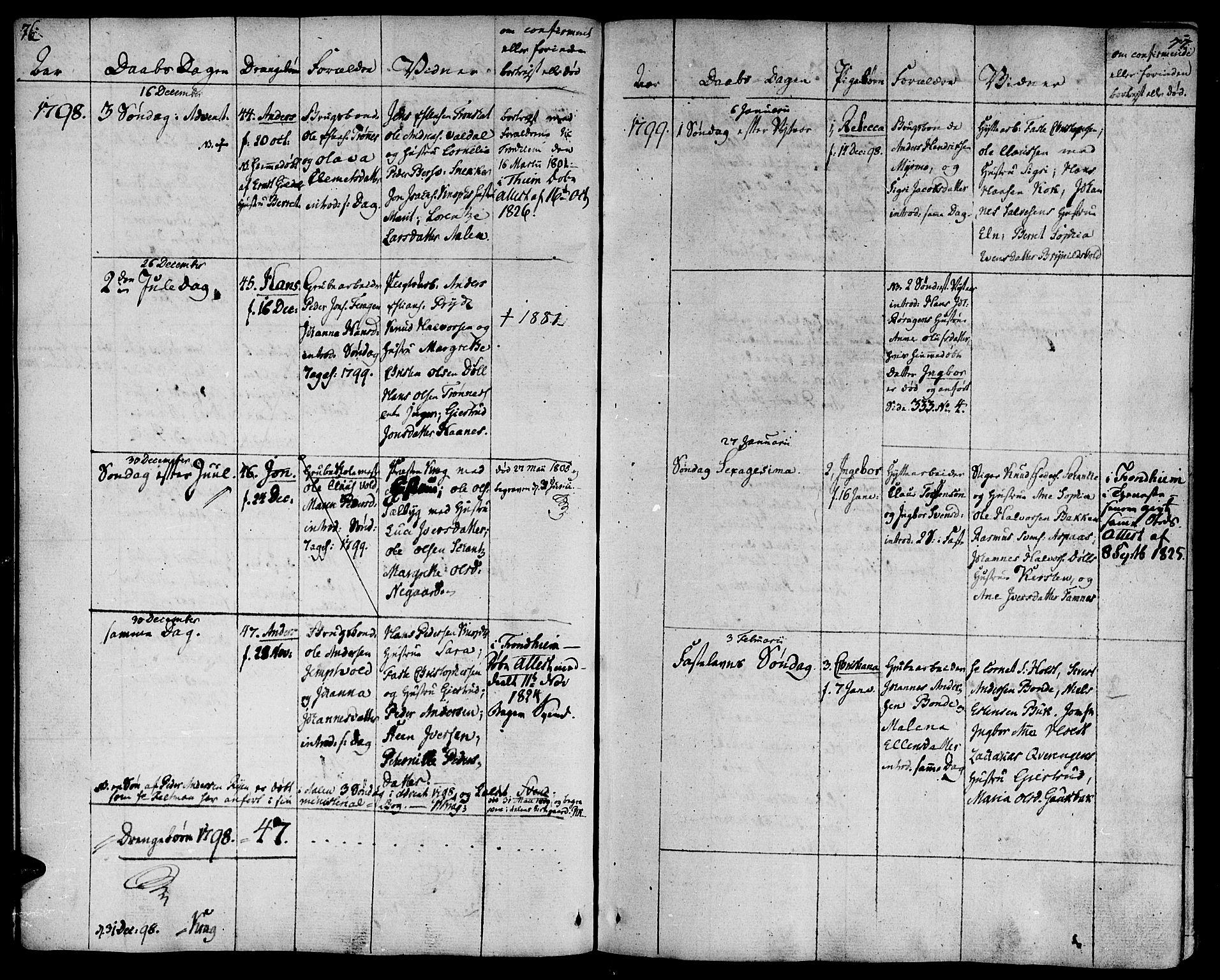 SAT, Ministerialprotokoller, klokkerbøker og fødselsregistre - Sør-Trøndelag, 681/L0927: Ministerialbok nr. 681A05, 1798-1808, s. 76-77