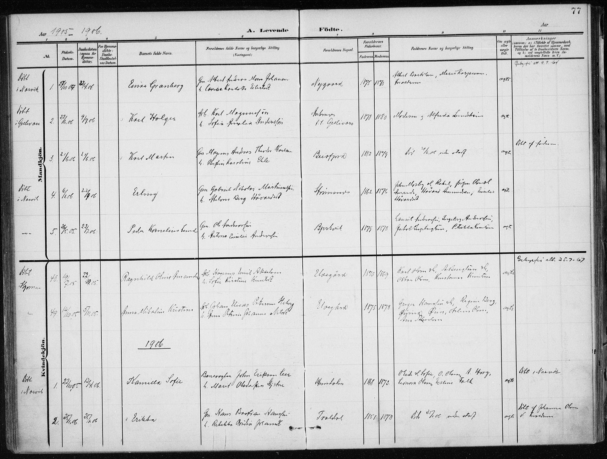 SAT, Ministerialprotokoller, klokkerbøker og fødselsregistre - Nordland, 866/L0941: Ministerialbok nr. 866A04, 1901-1917, s. 77
