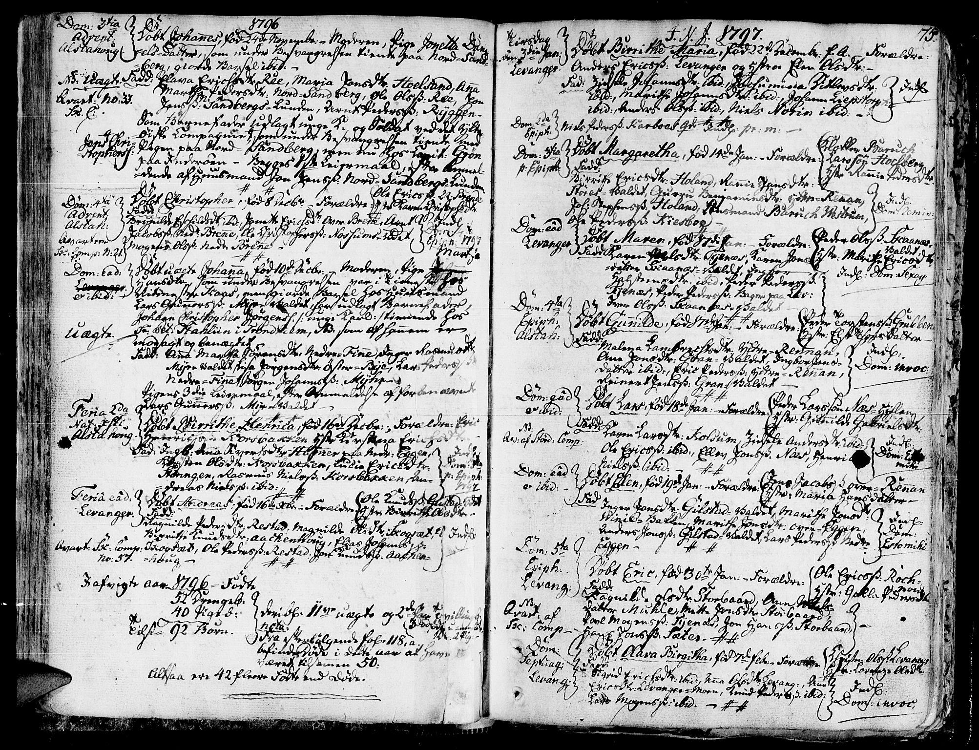 SAT, Ministerialprotokoller, klokkerbøker og fødselsregistre - Nord-Trøndelag, 717/L0142: Ministerialbok nr. 717A02 /1, 1783-1809, s. 75