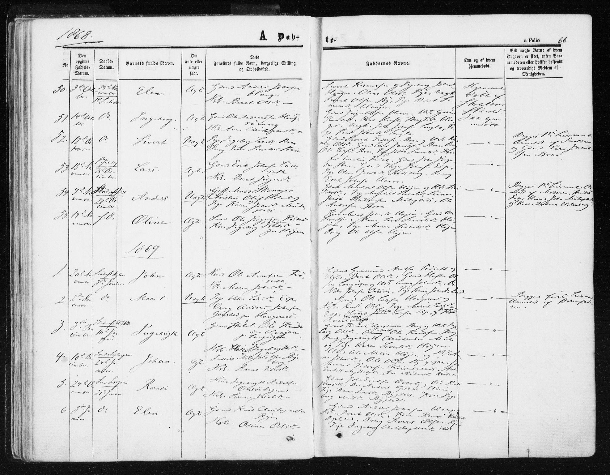 SAT, Ministerialprotokoller, klokkerbøker og fødselsregistre - Sør-Trøndelag, 612/L0377: Ministerialbok nr. 612A09, 1859-1877, s. 66