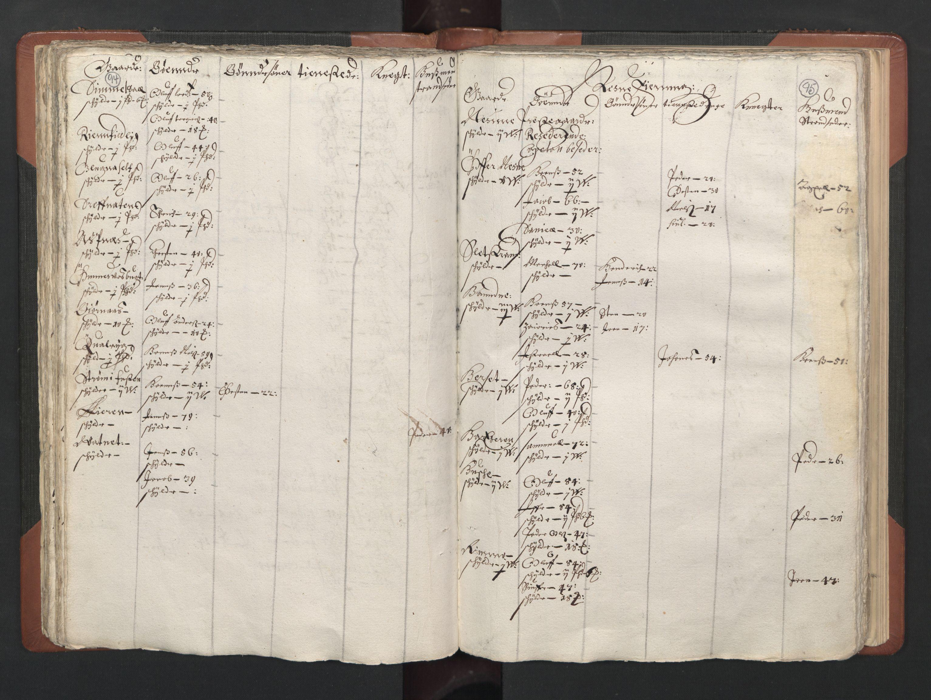 RA, Fogdenes og sorenskrivernes manntall 1664-1666, nr. 20: Fogderier (len og skipreider) i nåværende Nordland fylke, Troms fylke og Finnmark fylke, 1665, s. 94-95