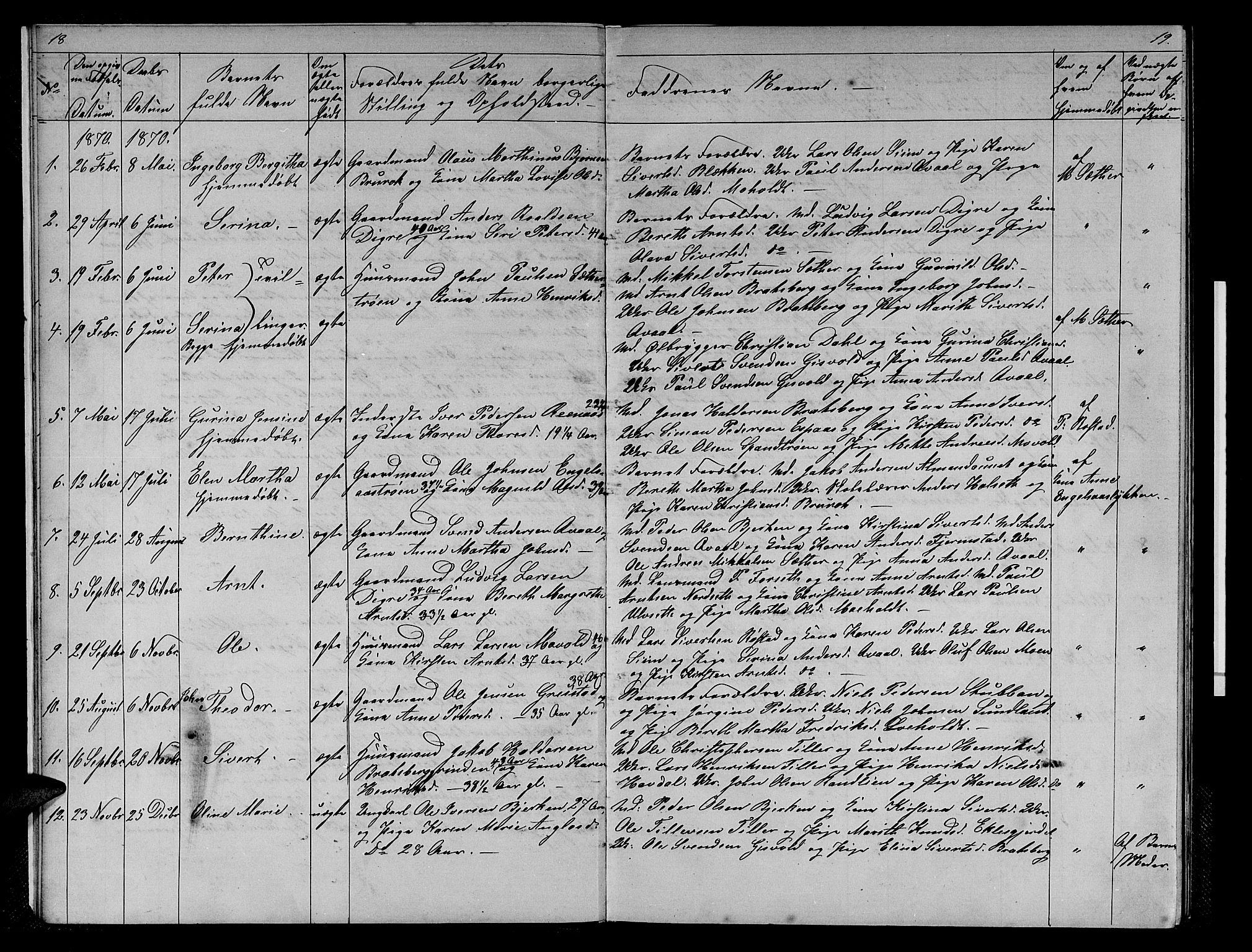 SAT, Ministerialprotokoller, klokkerbøker og fødselsregistre - Sør-Trøndelag, 608/L0340: Klokkerbok nr. 608C06, 1864-1889, s. 18-19