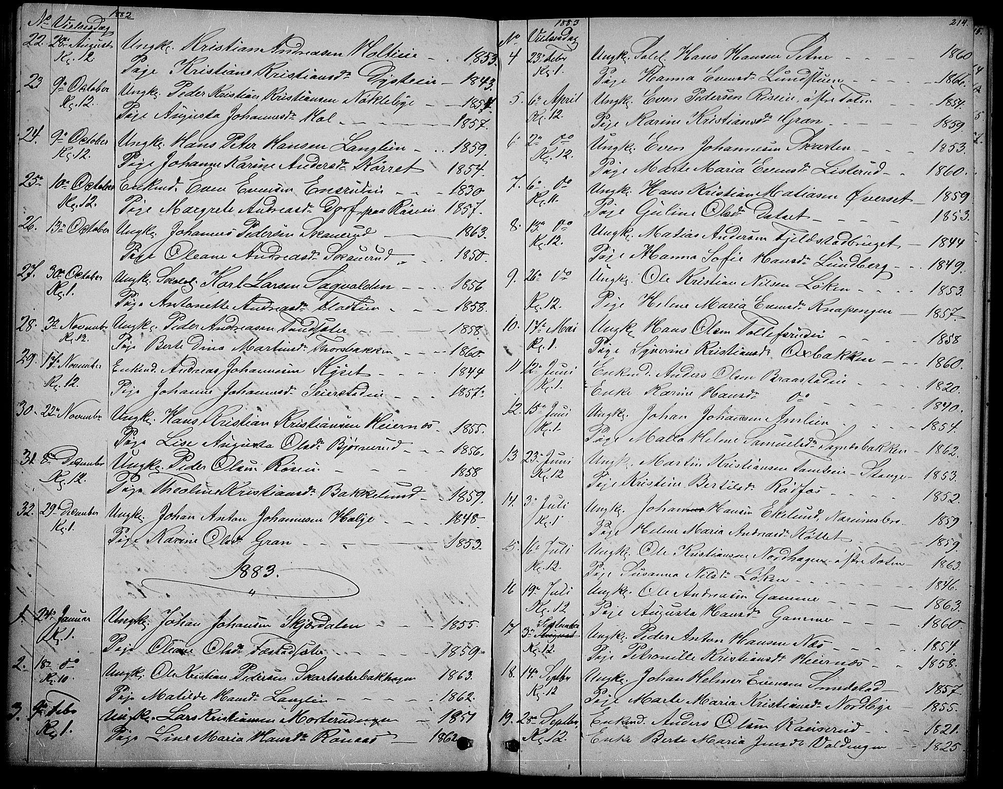 SAH, Vestre Toten prestekontor, H/Ha/Hab/L0006: Klokkerbok nr. 6, 1870-1887, s. 214