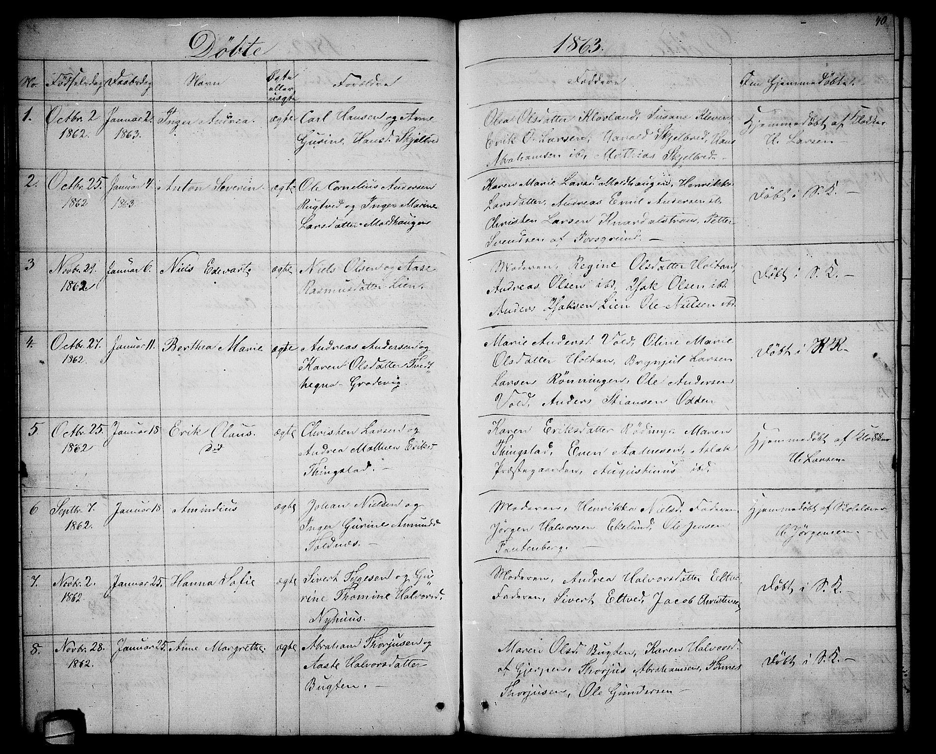 SAKO, Solum kirkebøker, G/Ga/L0004: Klokkerbok nr. I 4, 1859-1876, s. 40