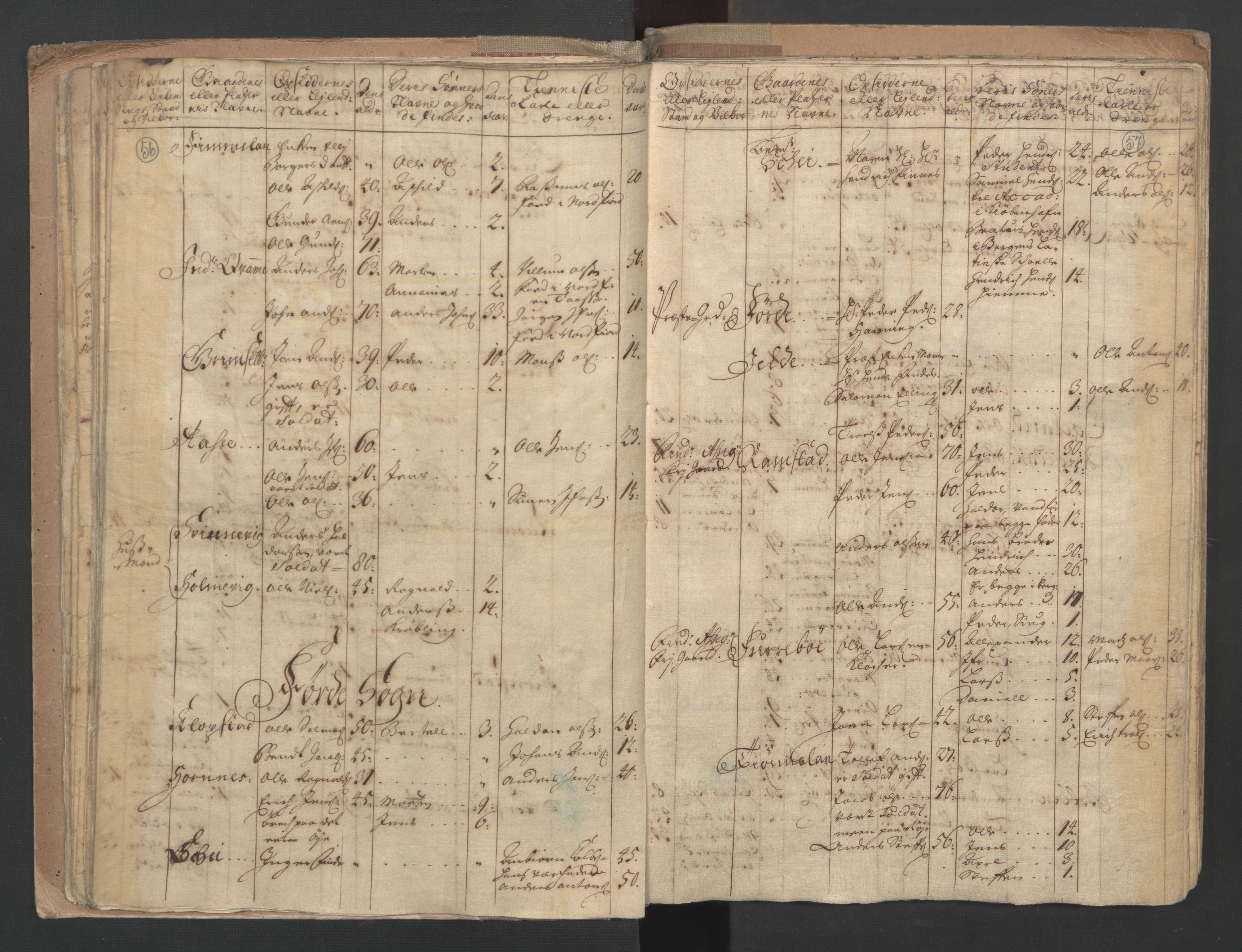 RA, Manntallet 1701, nr. 9: Sunnfjord fogderi, Nordfjord fogderi og Svanø birk, 1701, s. 56-57