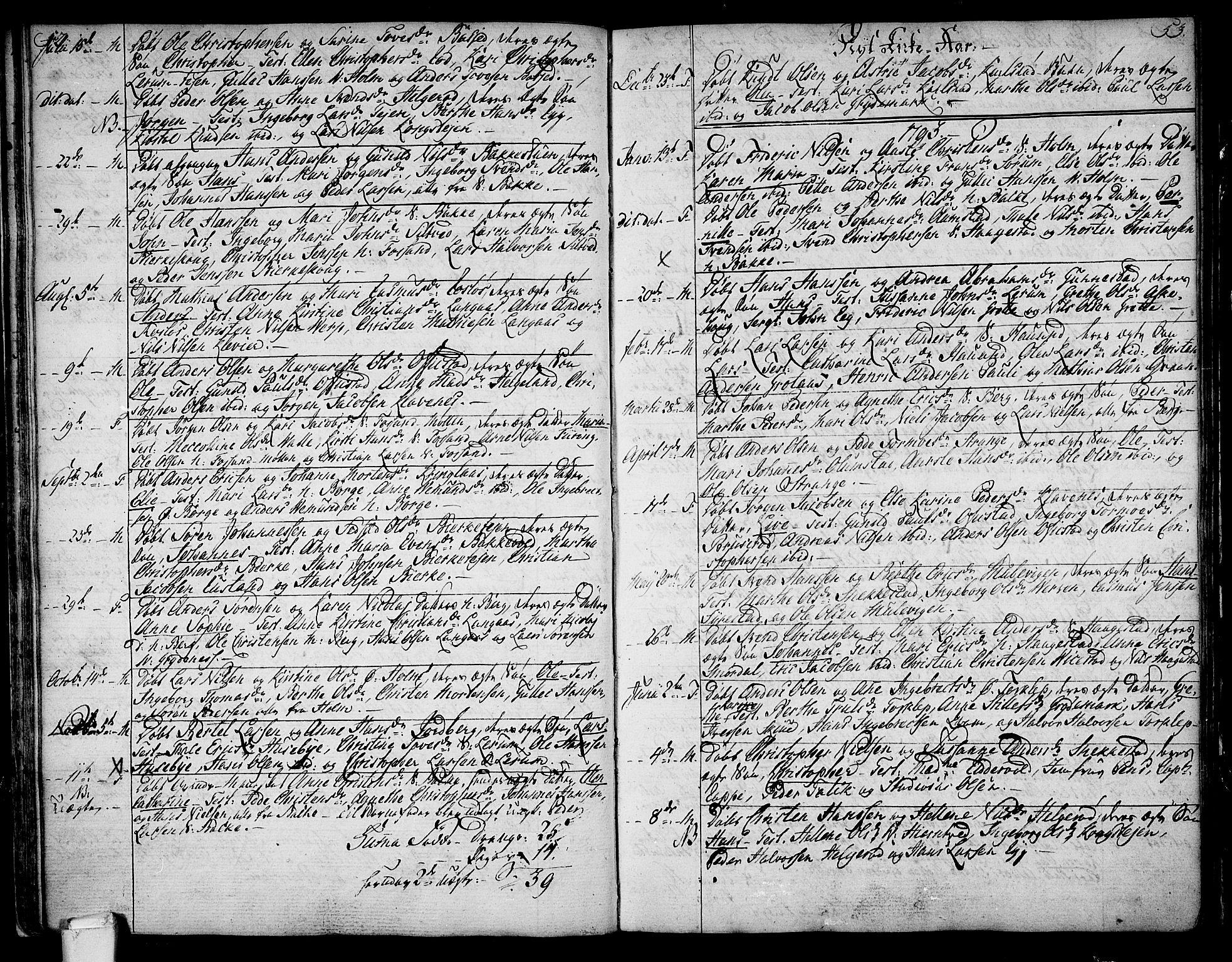 SAKO, Våle kirkebøker, F/Fa/L0005: Ministerialbok nr. I 5, 1773-1808, s. 52-53