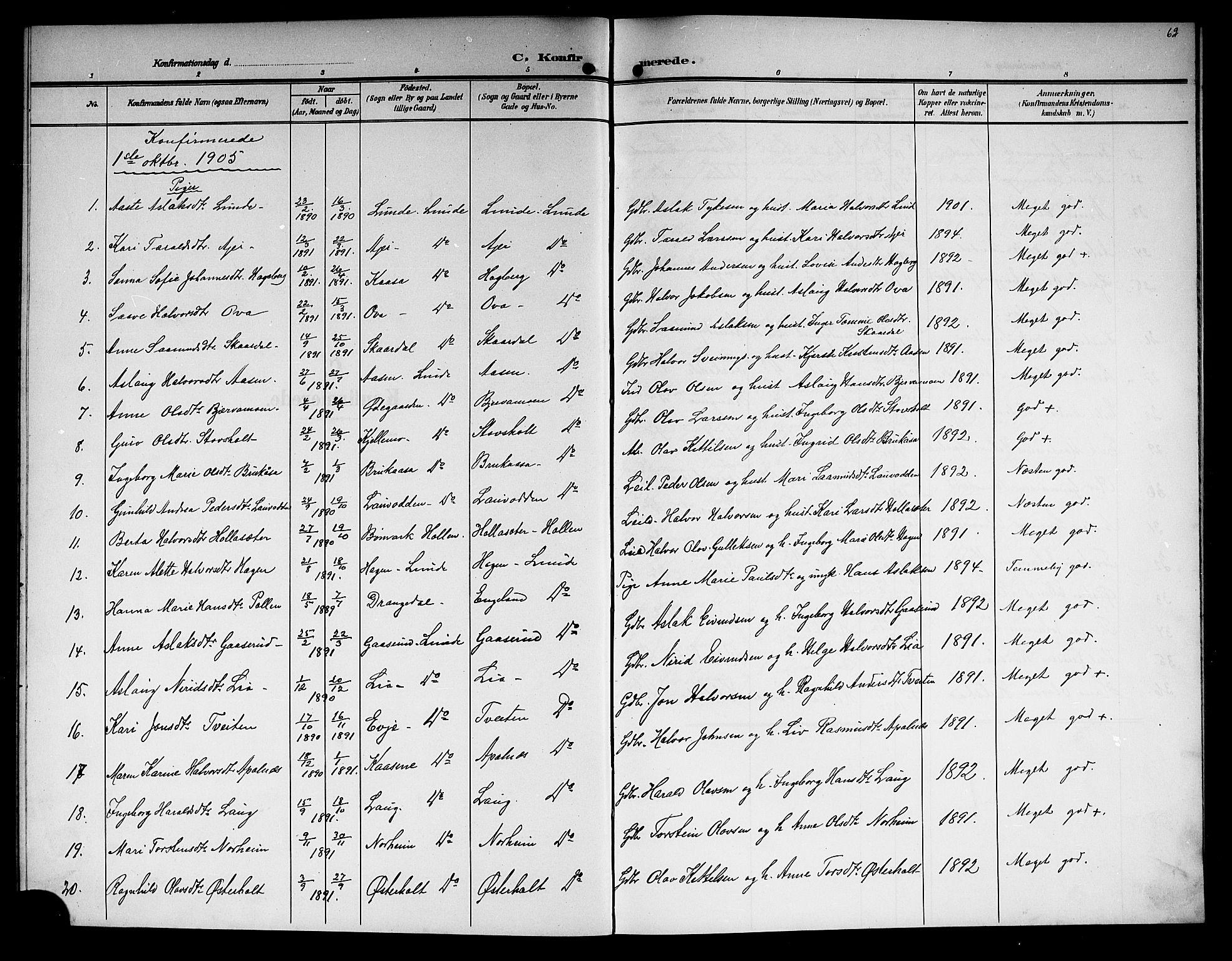 SAKO, Lunde kirkebøker, G/Ga/L0004: Klokkerbok nr. I 4, 1906-1914, s. 62