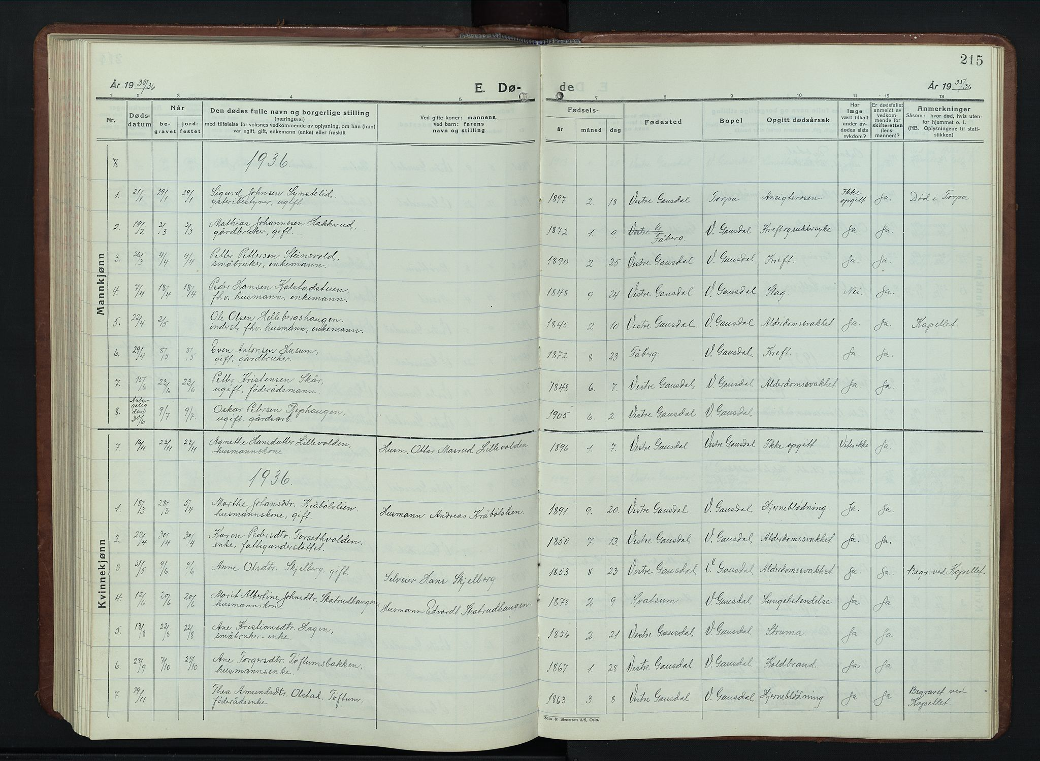 SAH, Vestre Gausdal prestekontor, Klokkerbok nr. 5, 1926-1955, s. 215