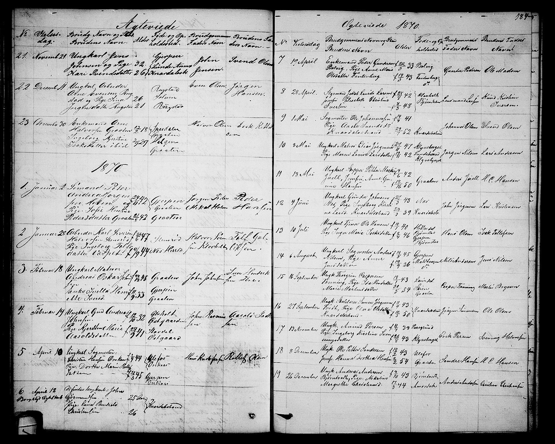 SAKO, Solum kirkebøker, G/Ga/L0004: Klokkerbok nr. I 4, 1859-1876, s. 184
