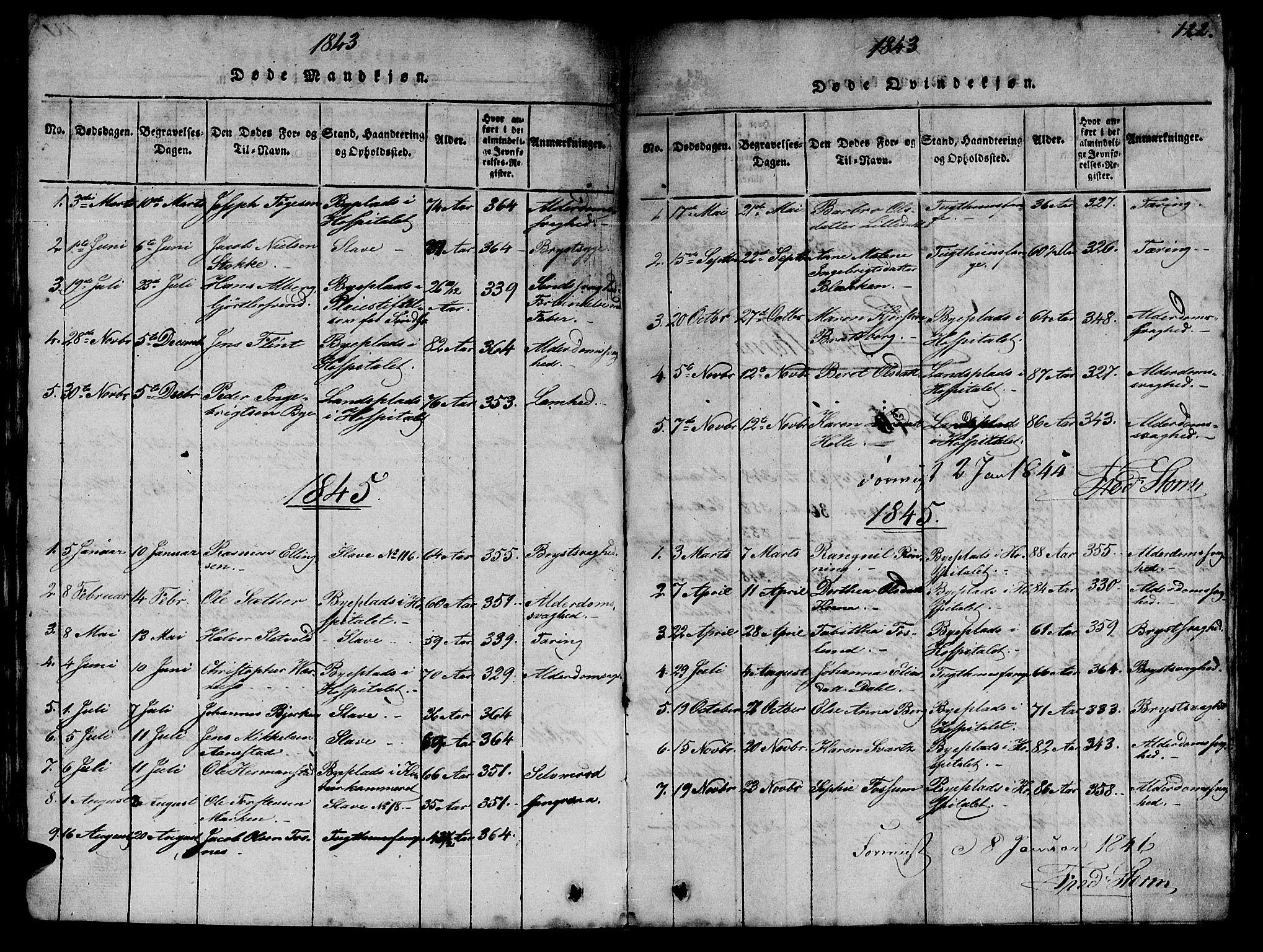 SAT, Ministerialprotokoller, klokkerbøker og fødselsregistre - Sør-Trøndelag, 623/L0478: Klokkerbok nr. 623C01, 1815-1873, s. 122