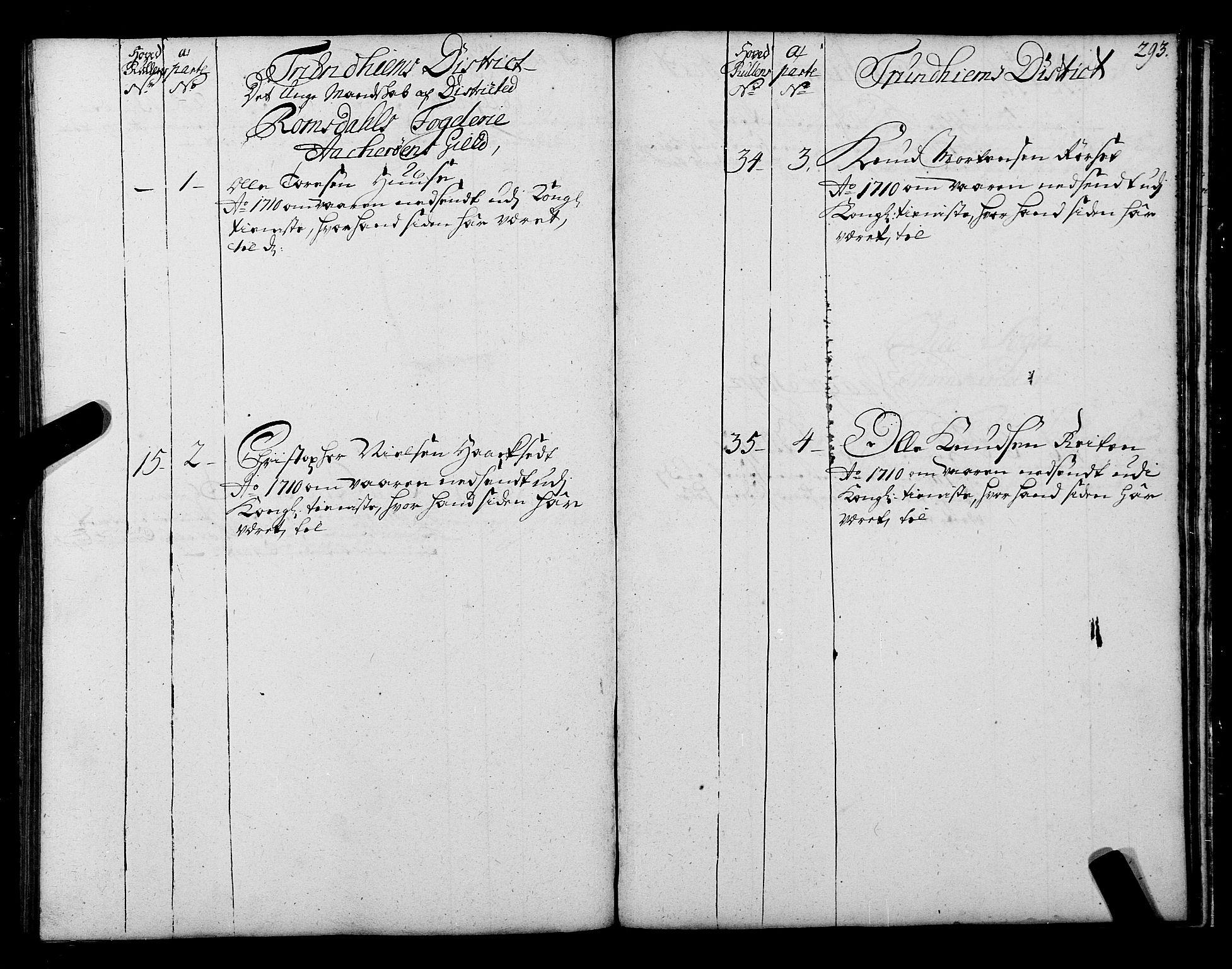 SAT, Sjøinnrulleringen - Trondhjemske distrikt, 01/L0004: Ruller over sjøfolk i Trondhjem by, 1704-1710, s. 293