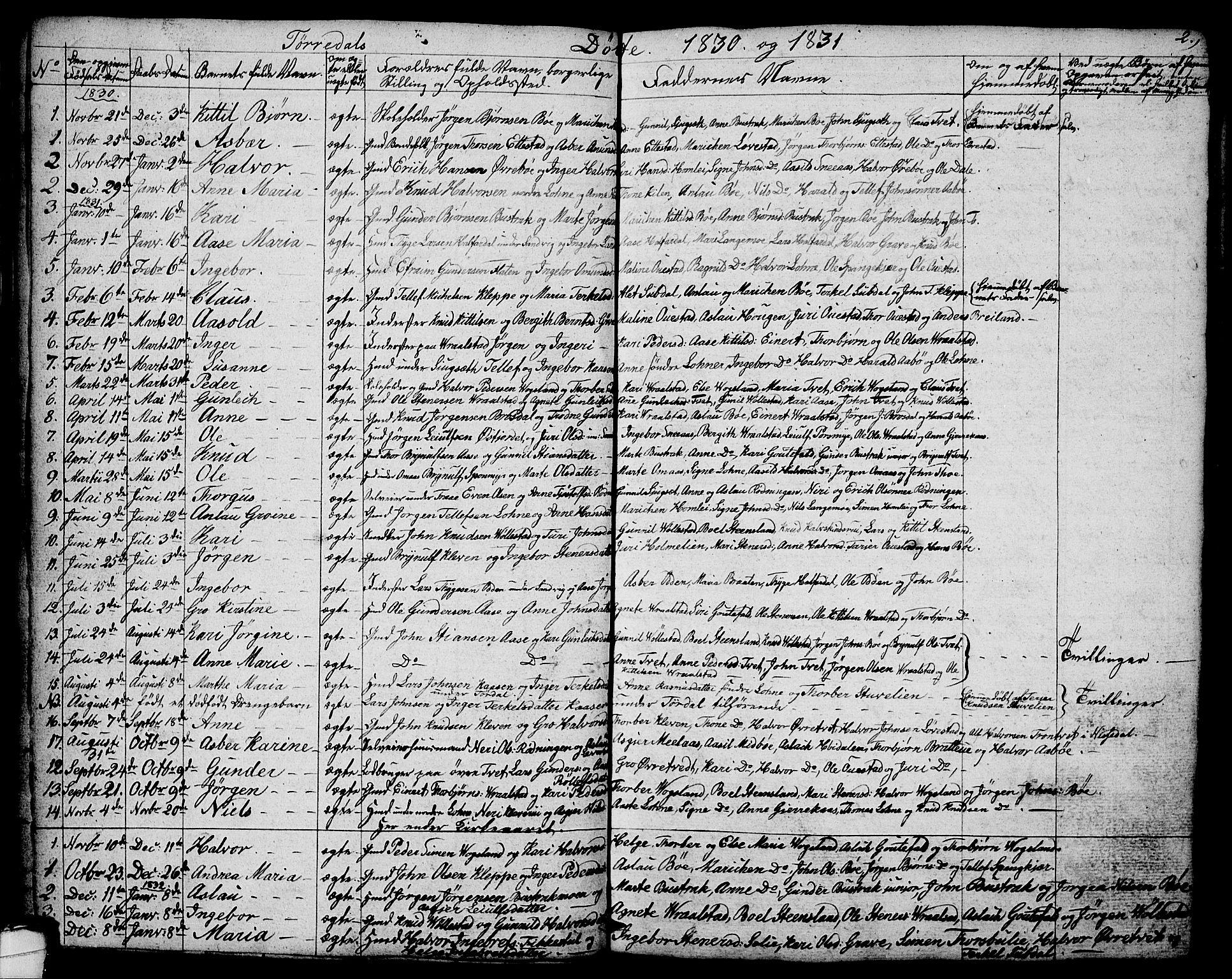SAKO, Drangedal kirkebøker, G/Ga/L0001: Klokkerbok nr. I 1 /2, 1814-1856, s. 2