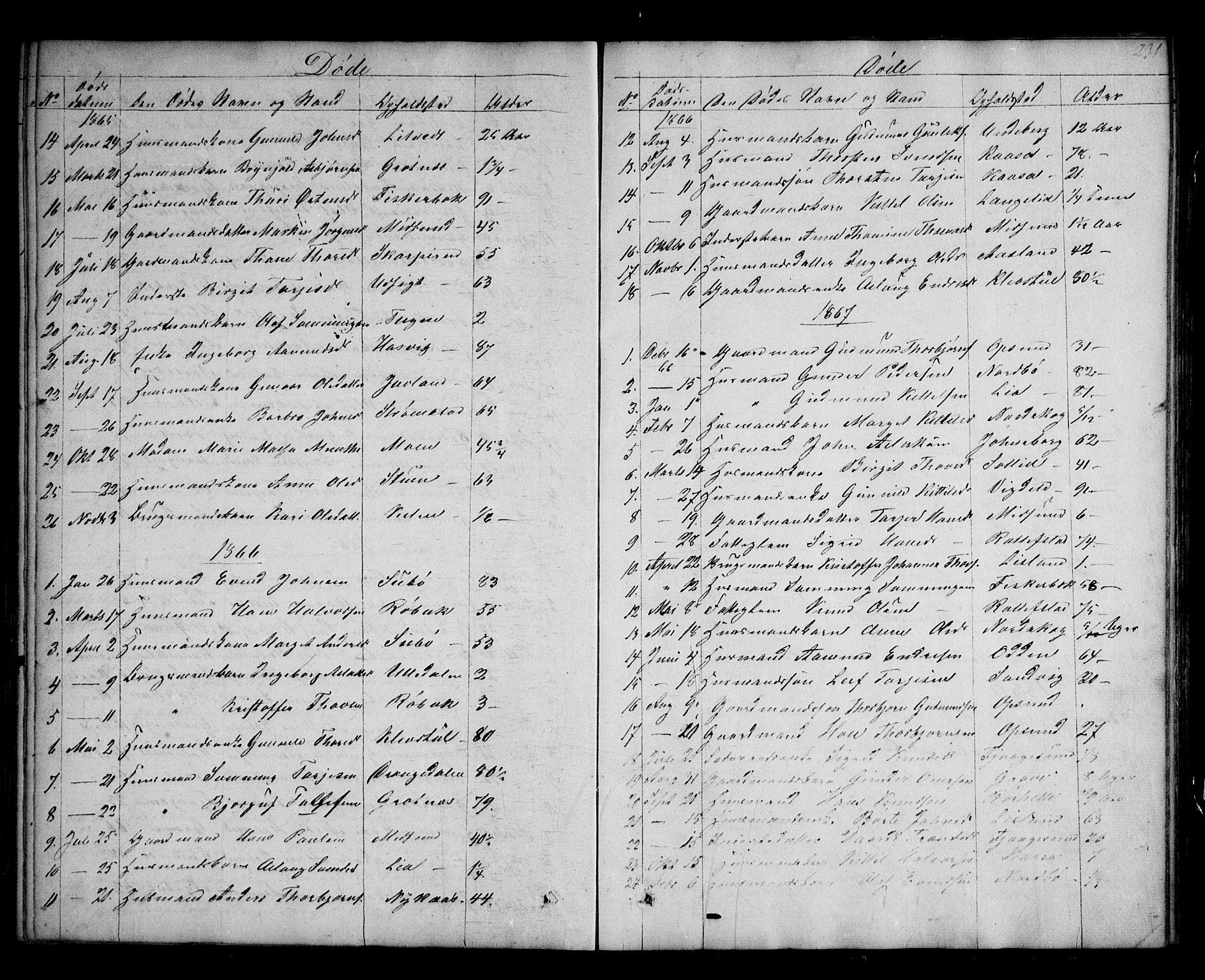 SAKO, Kviteseid kirkebøker, G/Ga/L0001: Klokkerbok nr. I 1, 1850-1893, s. 231