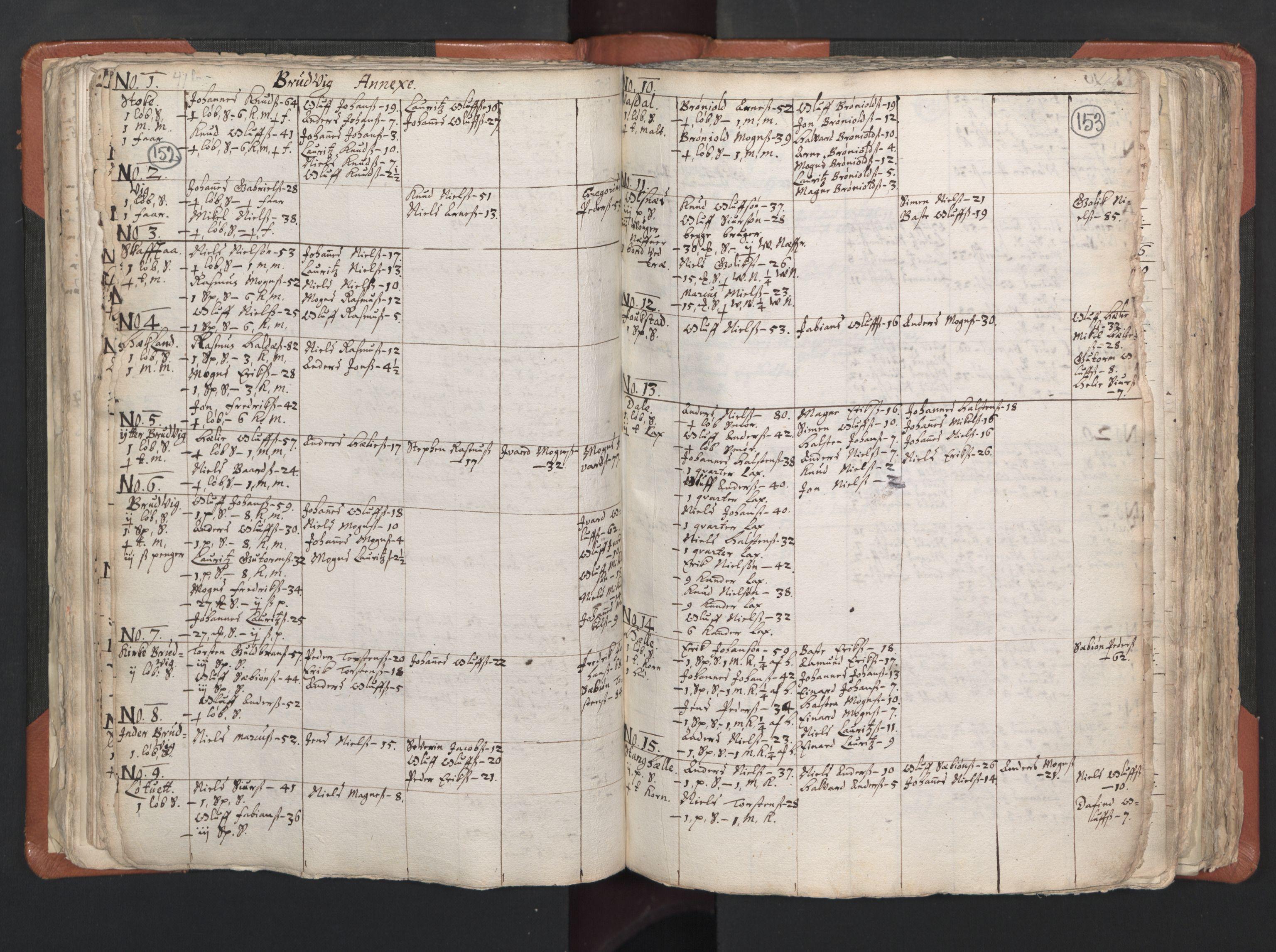RA, Sogneprestenes manntall 1664-1666, nr. 22: Nordhordland prosti, 1664-1666, s. 152-153