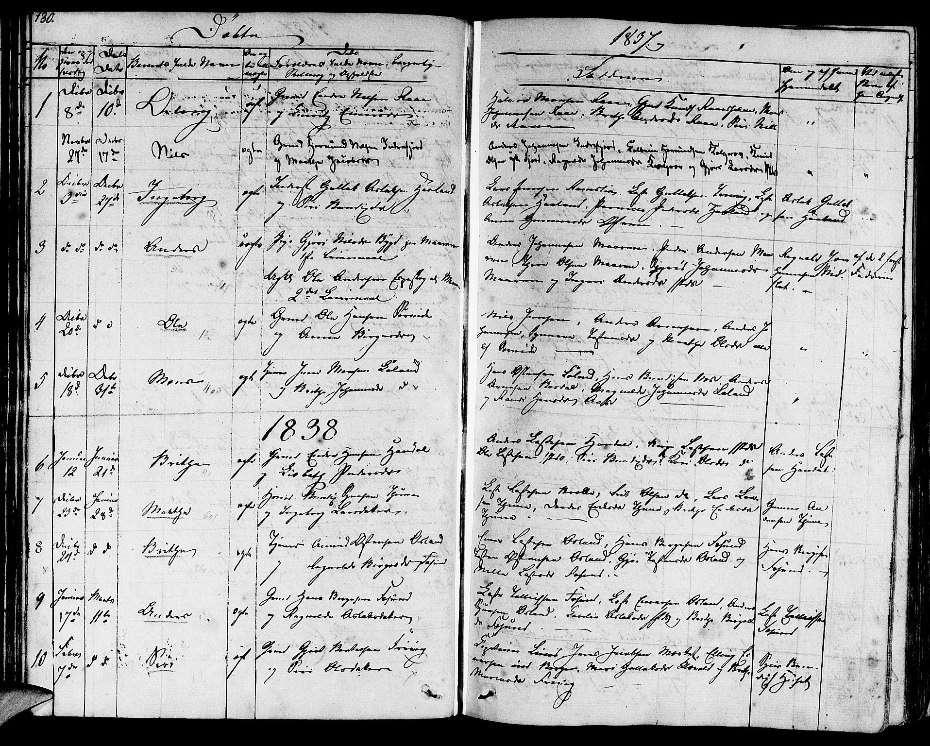 SAB, Lavik sokneprestembete, Ministerialbok nr. A 2I, 1821-1842, s. 130