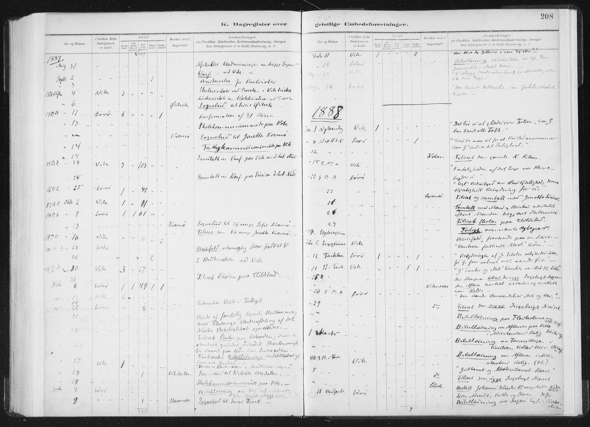 SAT, Ministerialprotokoller, klokkerbøker og fødselsregistre - Nord-Trøndelag, 771/L0597: Ministerialbok nr. 771A04, 1885-1910, s. 208