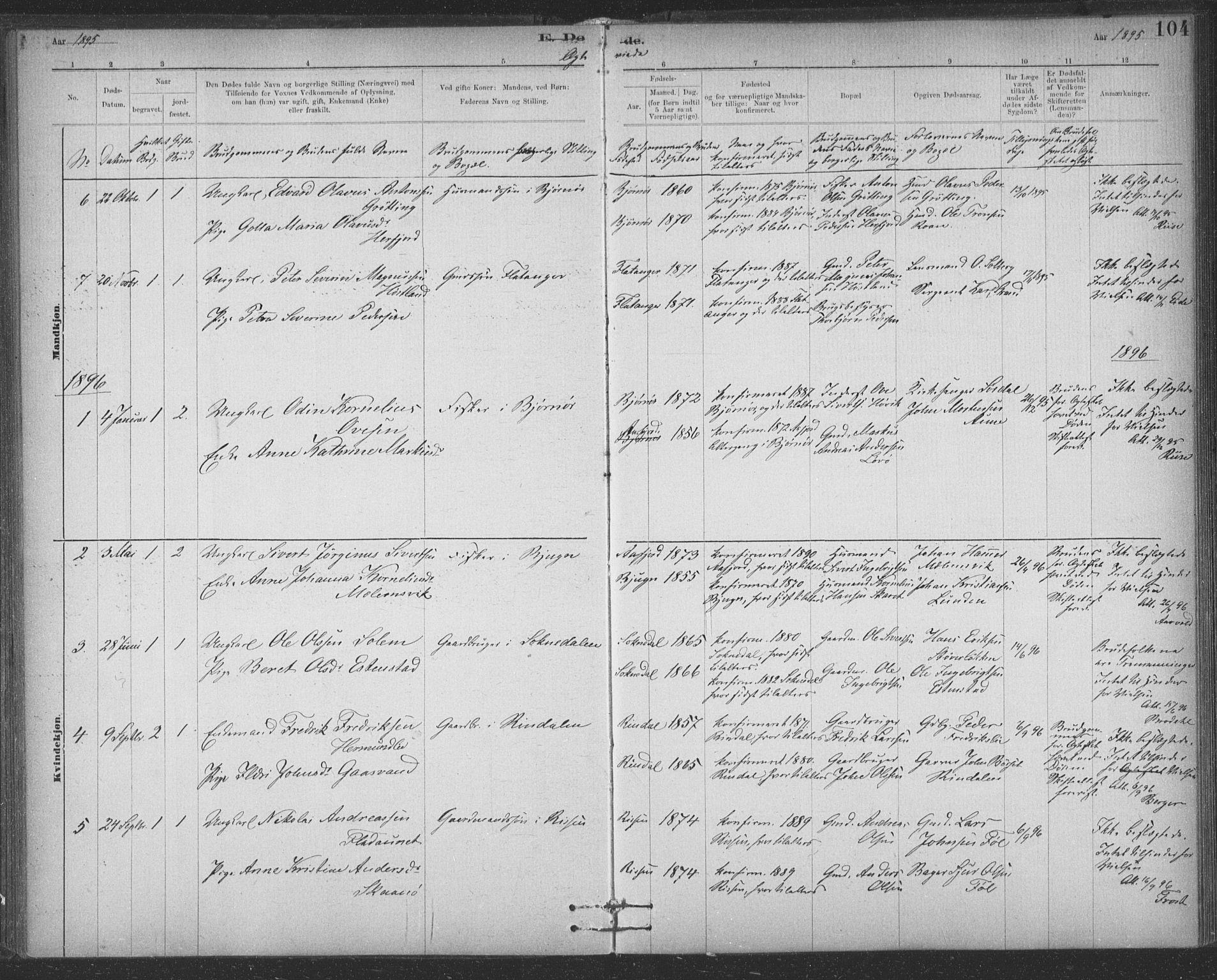 SAT, Ministerialprotokoller, klokkerbøker og fødselsregistre - Sør-Trøndelag, 623/L0470: Ministerialbok nr. 623A04, 1884-1938, s. 104