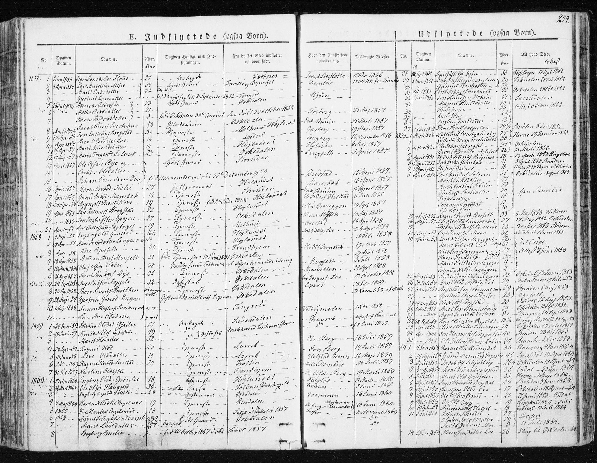 SAT, Ministerialprotokoller, klokkerbøker og fødselsregistre - Sør-Trøndelag, 672/L0855: Ministerialbok nr. 672A07, 1829-1860, s. 254