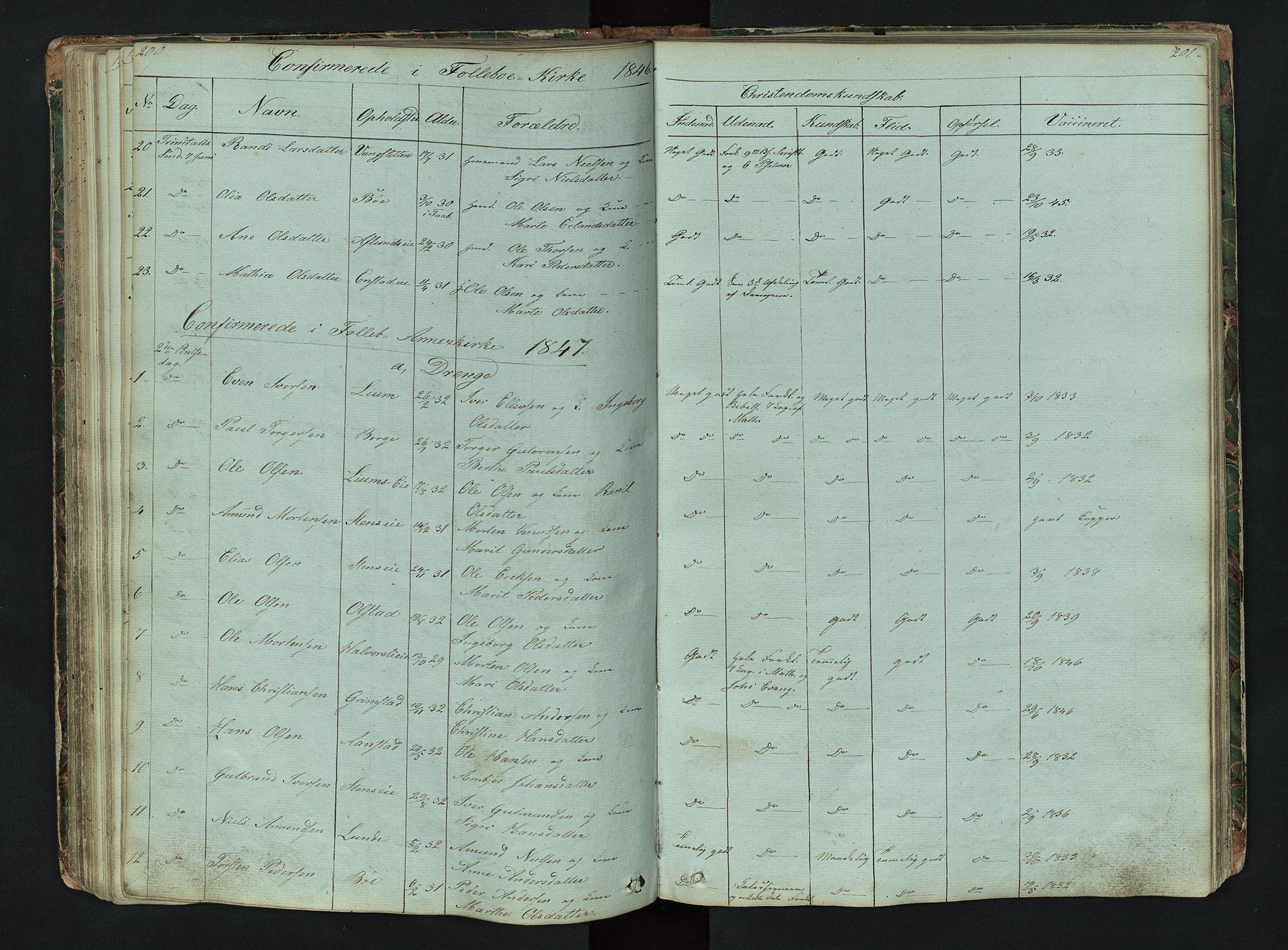 SAH, Gausdal prestekontor, Klokkerbok nr. 6, 1846-1893, s. 200-201