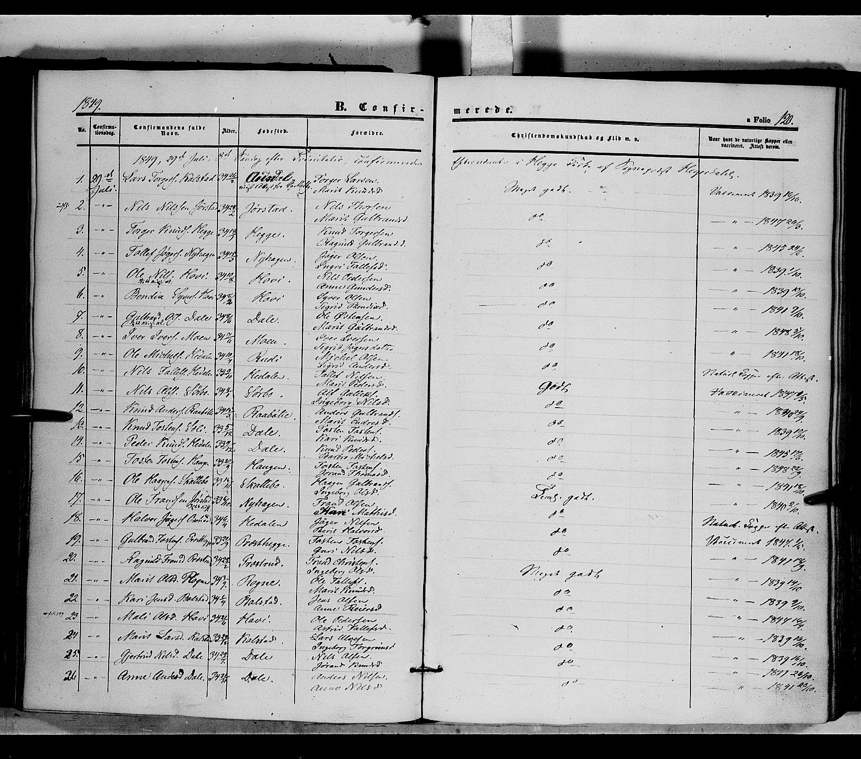 SAH, Øystre Slidre prestekontor, Ministerialbok nr. 1, 1849-1874, s. 120