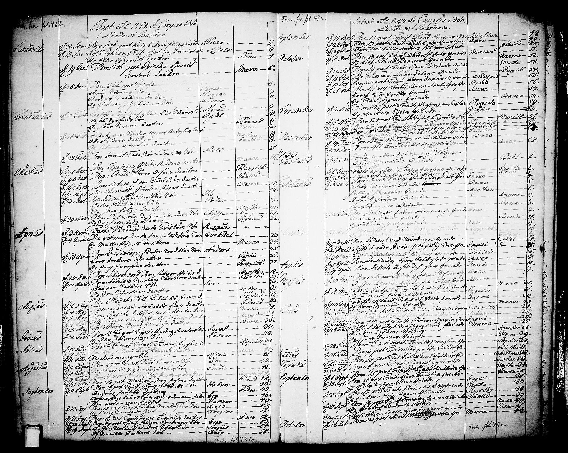 SAKO, Bø kirkebøker, F/Fa/L0003: Ministerialbok nr. 3, 1733-1748, s. 48