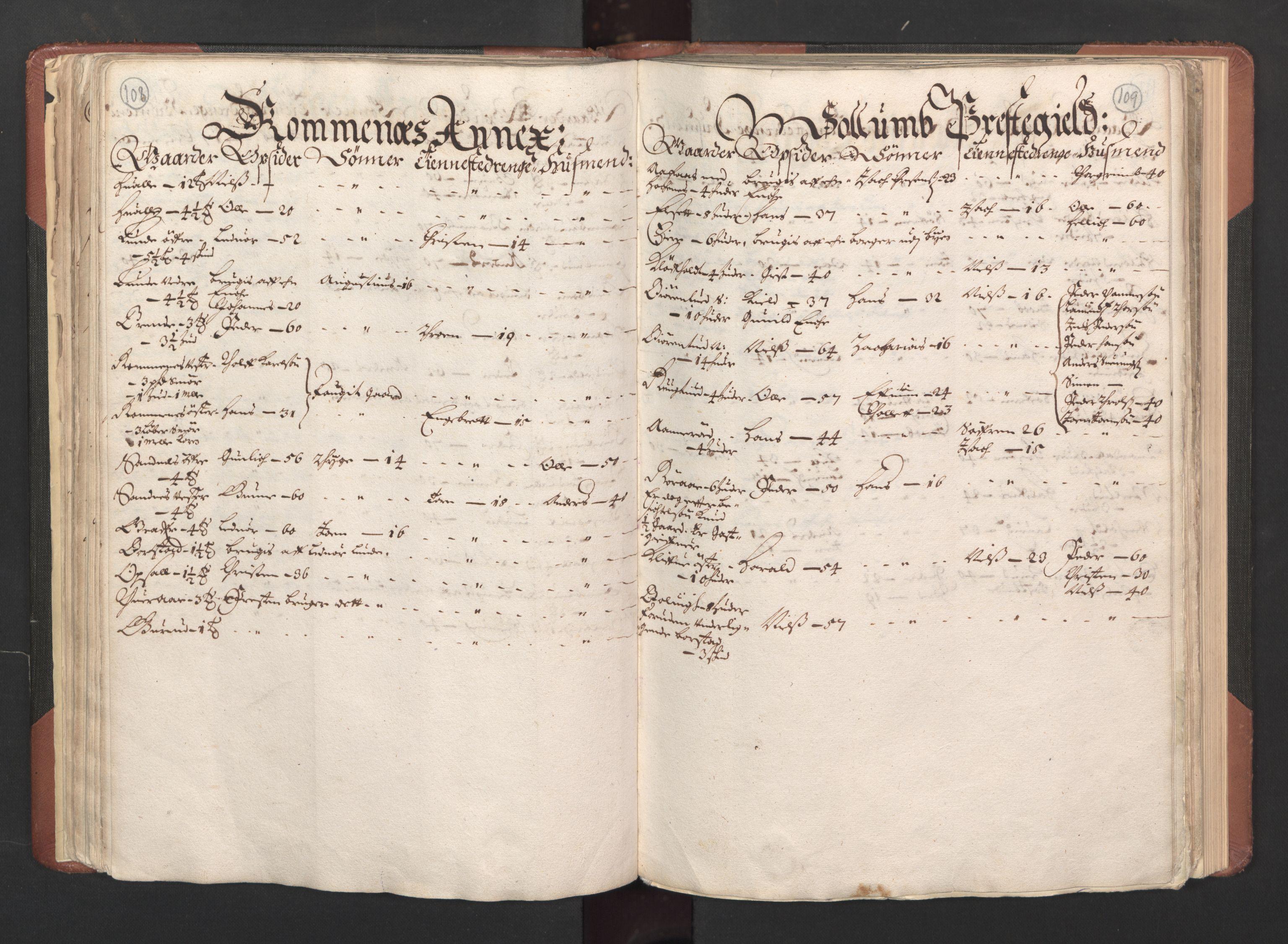 RA, Fogdenes og sorenskrivernes manntall 1664-1666, nr. 6: Øvre og Nedre Telemark fogderi og Bamble fogderi , 1664, s. 108-109